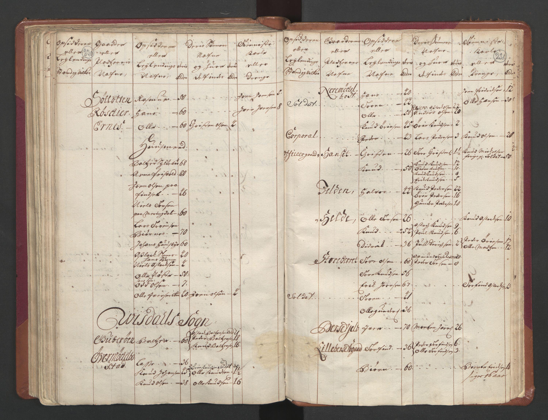 RA, Census (manntall) 1701, no. 11: Nordmøre fogderi and Romsdal fogderi, 1701, p. 230-231