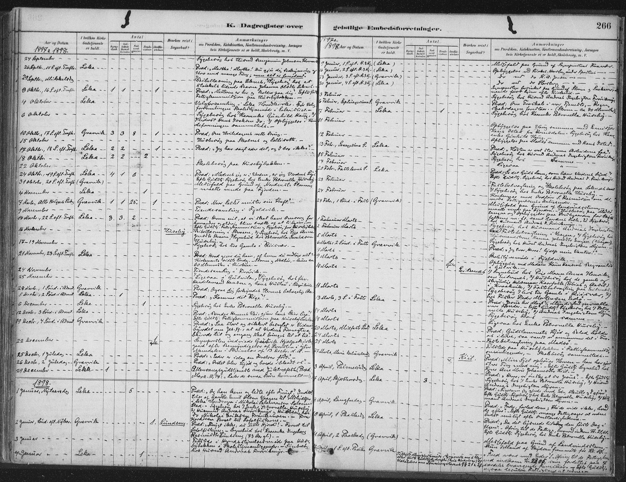 SAT, Ministerialprotokoller, klokkerbøker og fødselsregistre - Nord-Trøndelag, 788/L0697: Parish register (official) no. 788A04, 1878-1902, p. 266