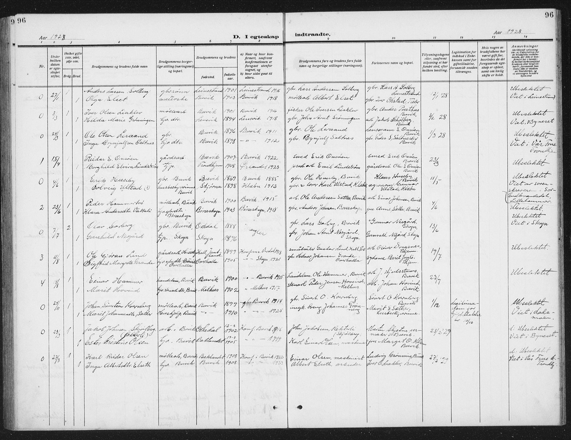 SAT, Ministerialprotokoller, klokkerbøker og fødselsregistre - Sør-Trøndelag, 666/L0791: Parish register (copy) no. 666C04, 1909-1939, p. 96