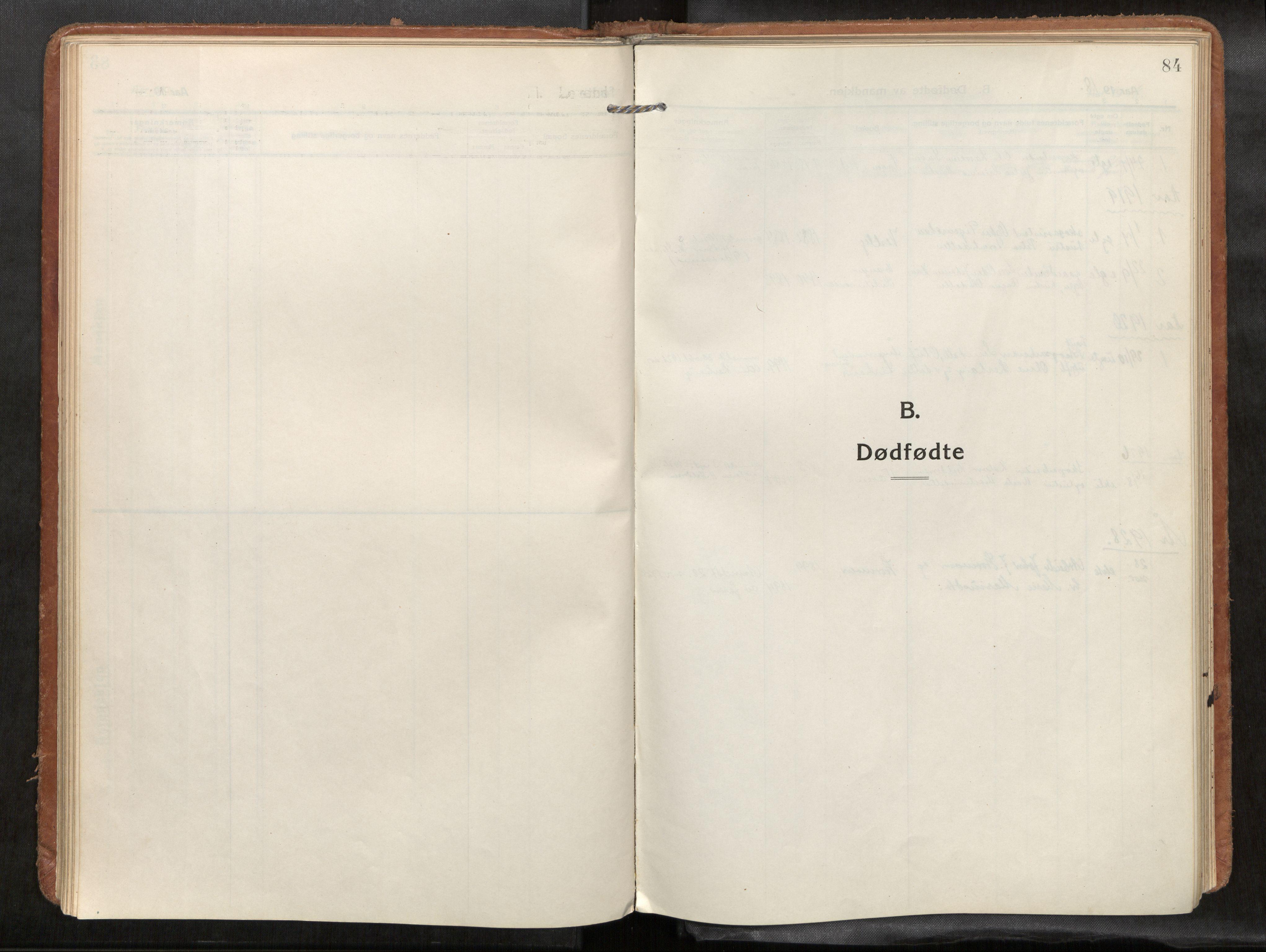 SAT, Verdal sokneprestkontor*, Parish register (official) no. 1, 1916-1928, p. 84