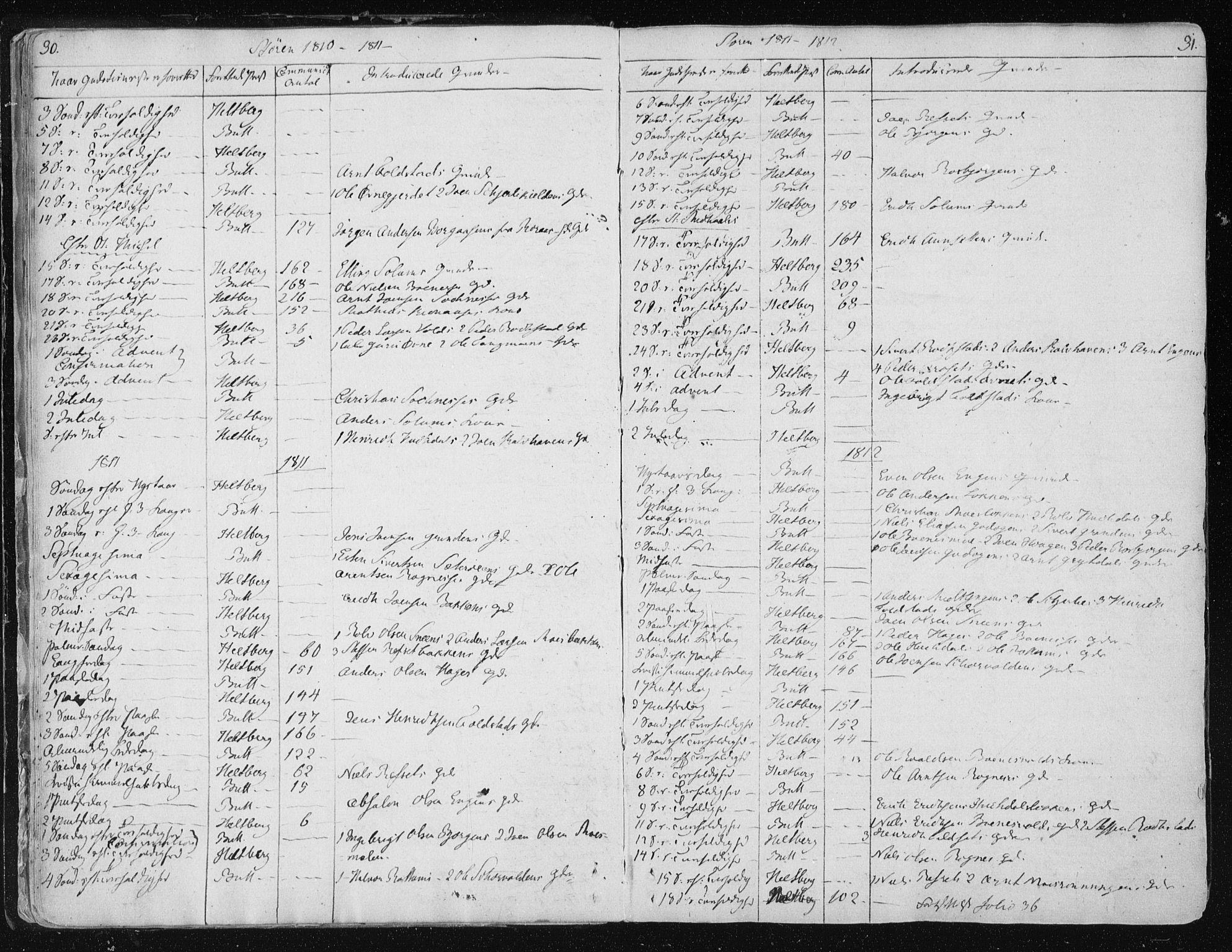 SAT, Ministerialprotokoller, klokkerbøker og fødselsregistre - Sør-Trøndelag, 687/L0992: Parish register (official) no. 687A03 /1, 1788-1815, p. 30-31