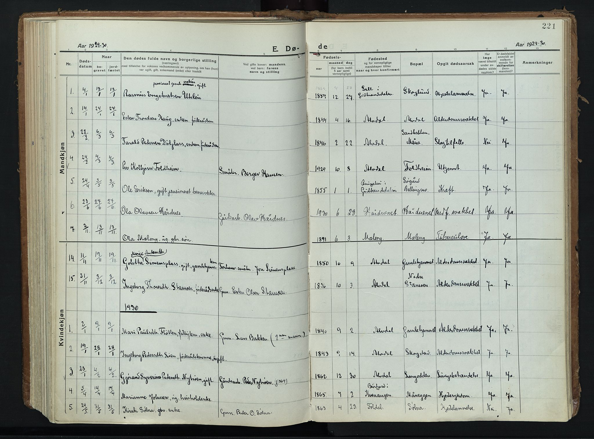 SAH, Alvdal prestekontor, Parish register (official) no. 6, 1920-1937, p. 221