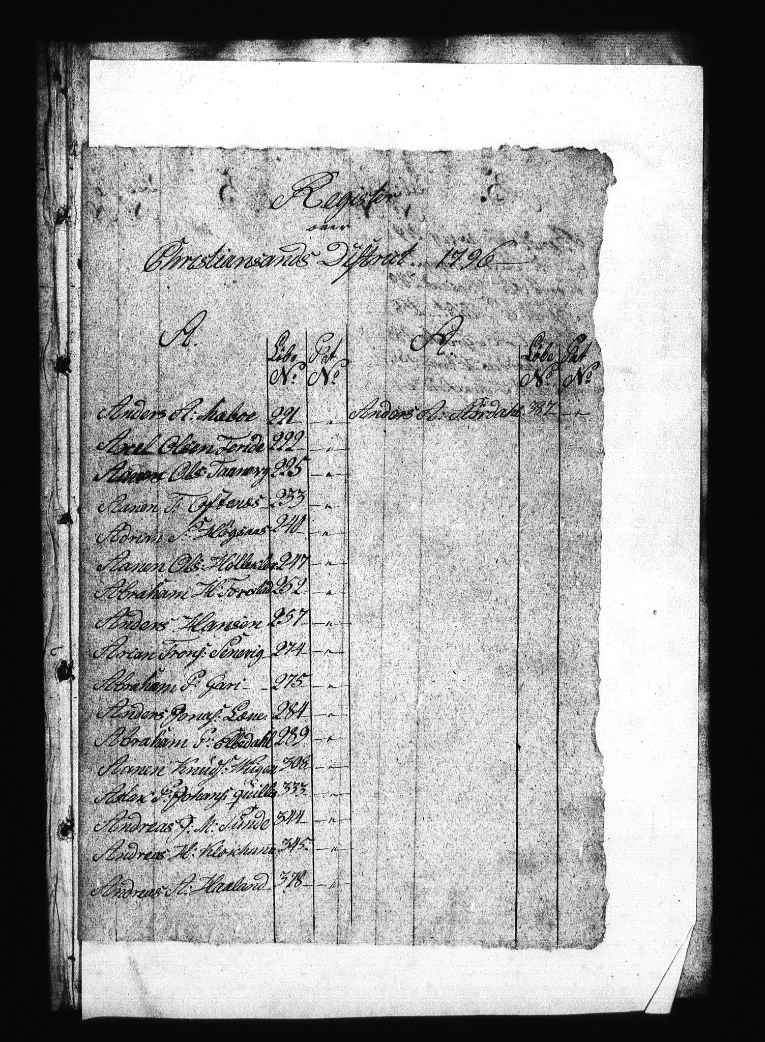 RA, Sjøetaten, F/L0027: Kristiansand distrikt, bind 2, 1796
