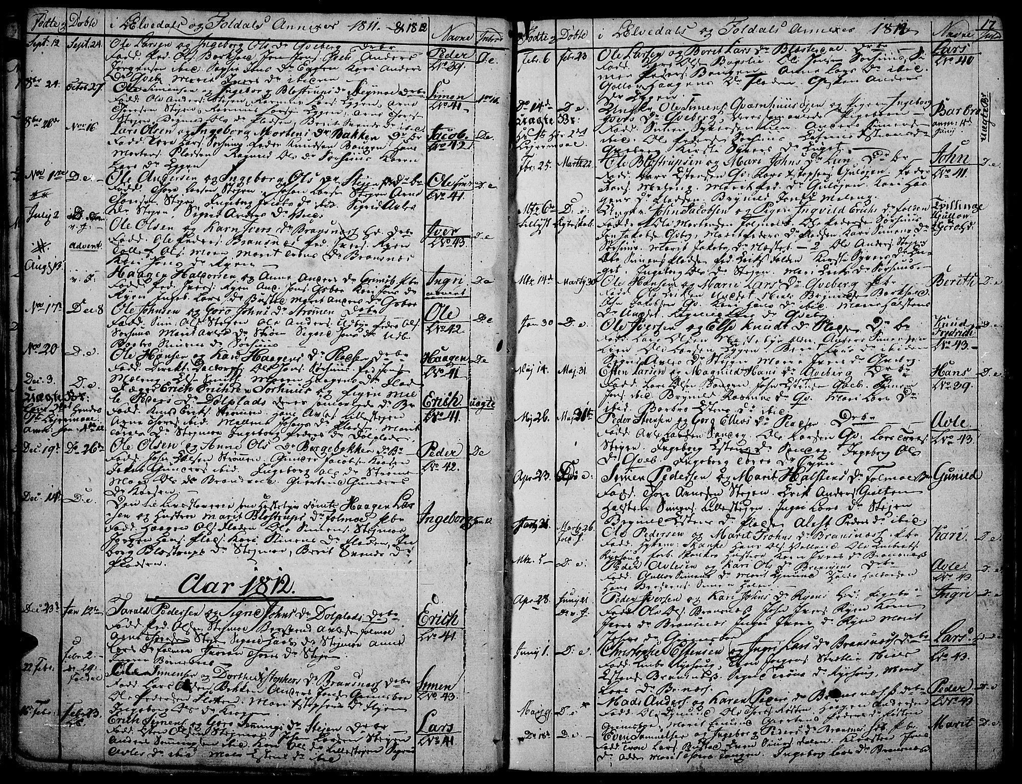 SAH, Tynset prestekontor, Parish register (official) no. 16, 1801-1814, p. 17