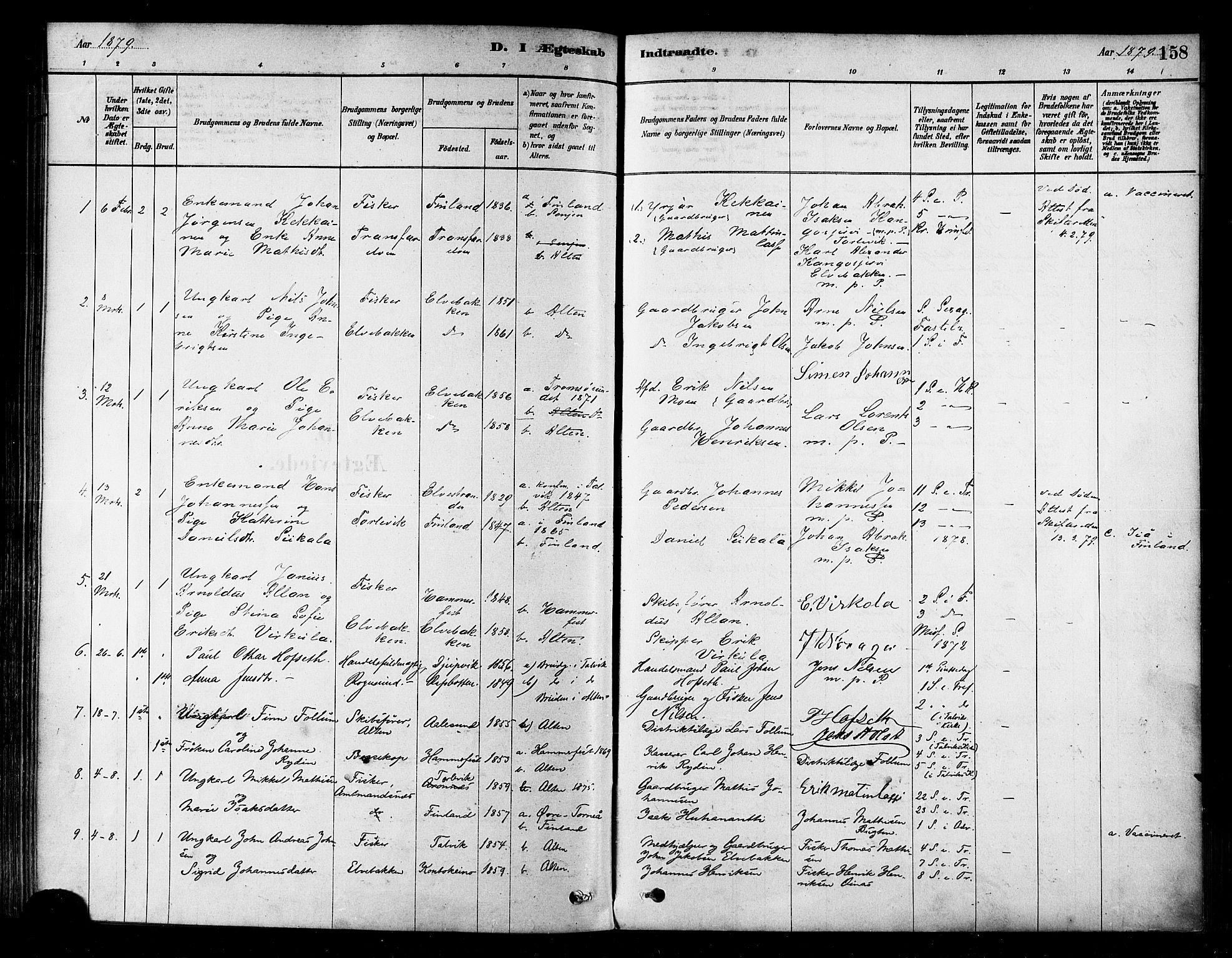 SATØ, Alta sokneprestembete, Parish register (official) no. 2, 1879-1892, p. 158