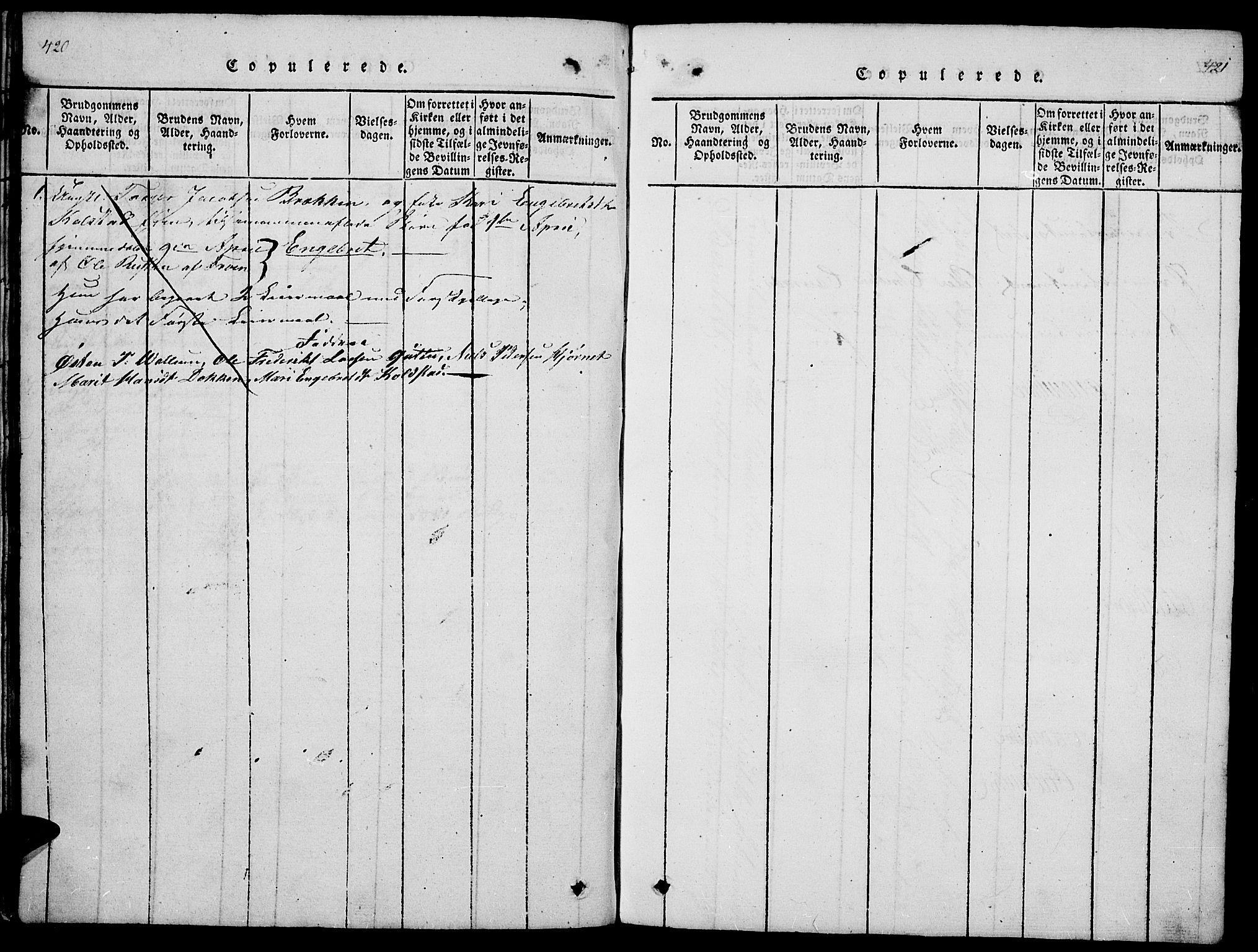 SAH, Ringebu prestekontor, Parish register (copy) no. 1, 1821-1839, p. 420-421