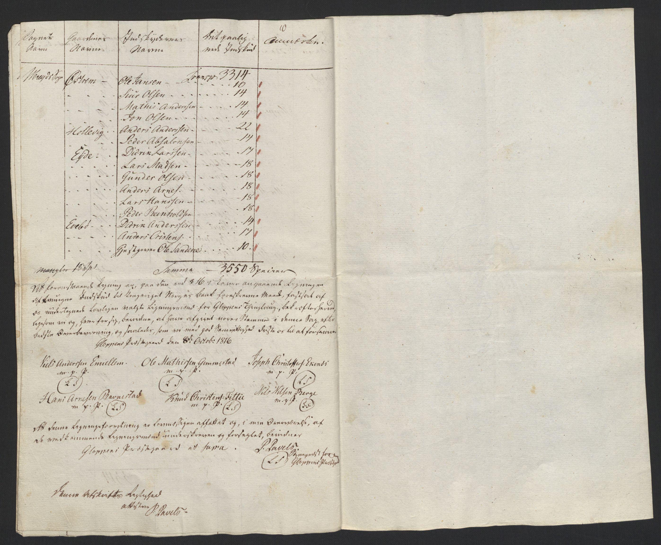 NOBA, Norges Bank/Sølvskatten 1816*, 1816-1828, p. 128