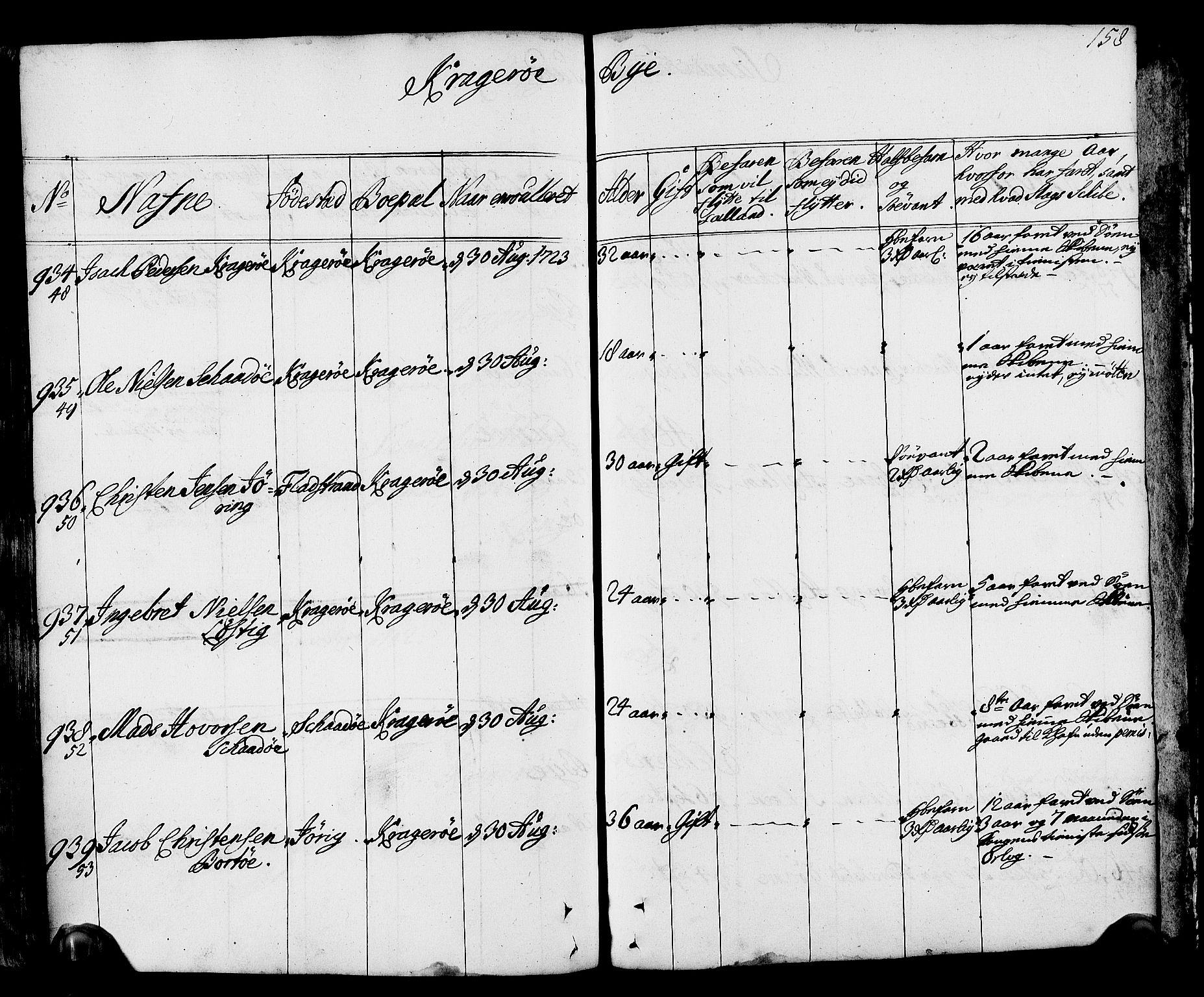 SAKO, Drammen innrulleringsdistrikt, F/Fa/L0002: Hovedrulle, 1723-1726, p. 159