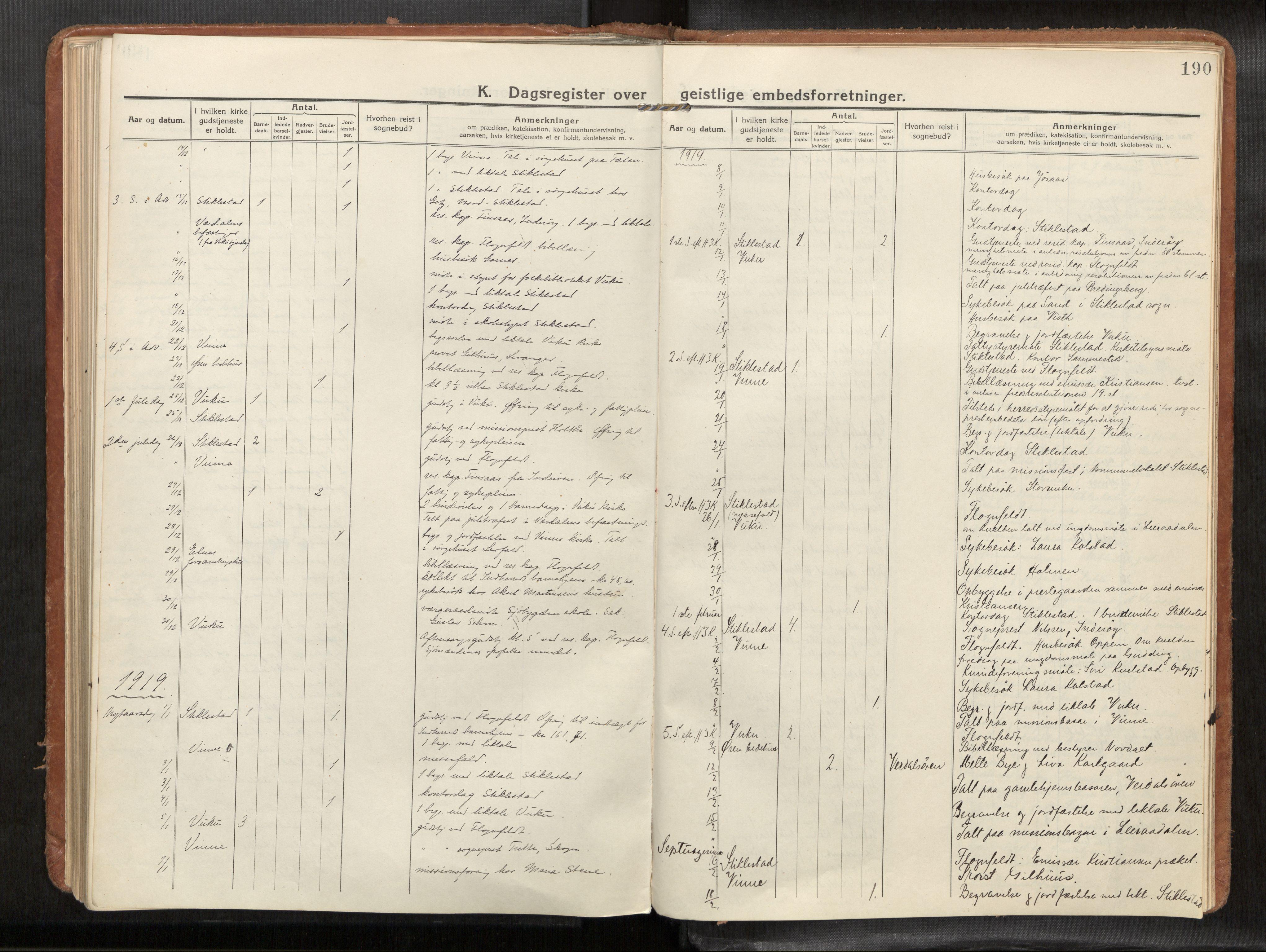 SAT, Verdal sokneprestkontor*, Parish register (official) no. 1, 1916-1928, p. 190