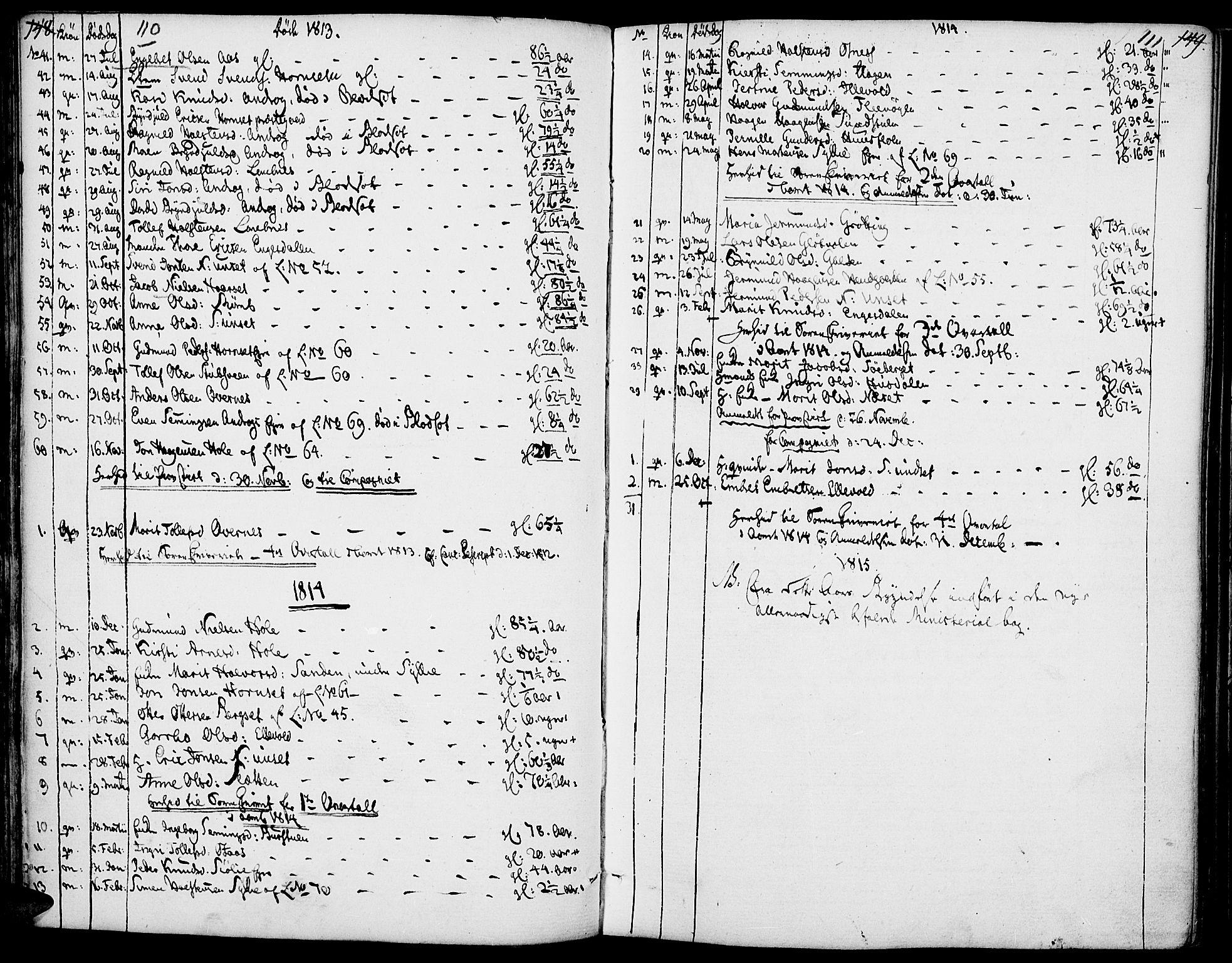SAH, Rendalen prestekontor, H/Ha/Haa/L0002: Parish register (official) no. 2, 1788-1814, p. 110-111