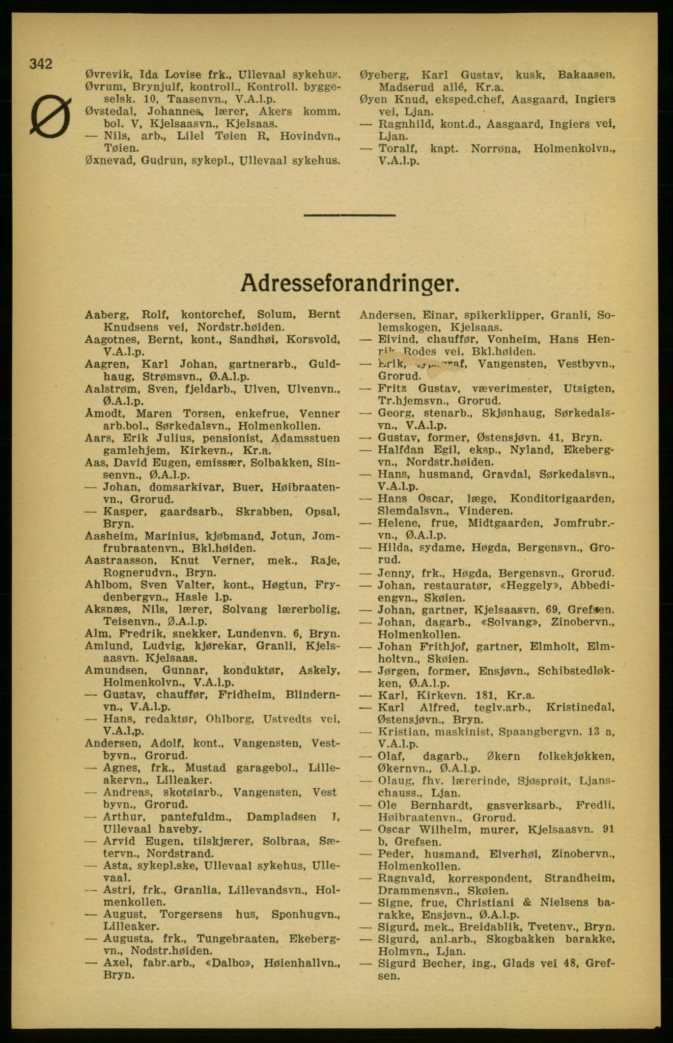 RA, Aker adressebok/adressekalender (publikasjon)*, 1924-1925, p. 342