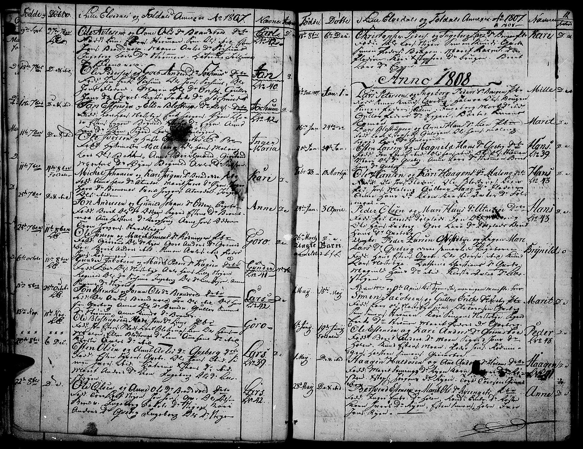 SAH, Tynset prestekontor, Parish register (official) no. 16, 1801-1814, p. 12