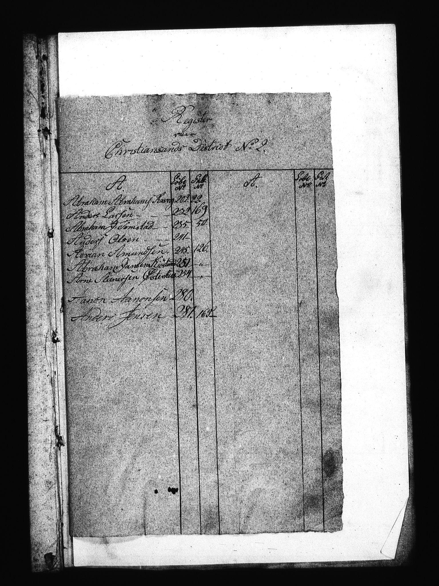 RA, Sjøetaten, F/L0030: Kristiansand distrikt, bind 2, 1797