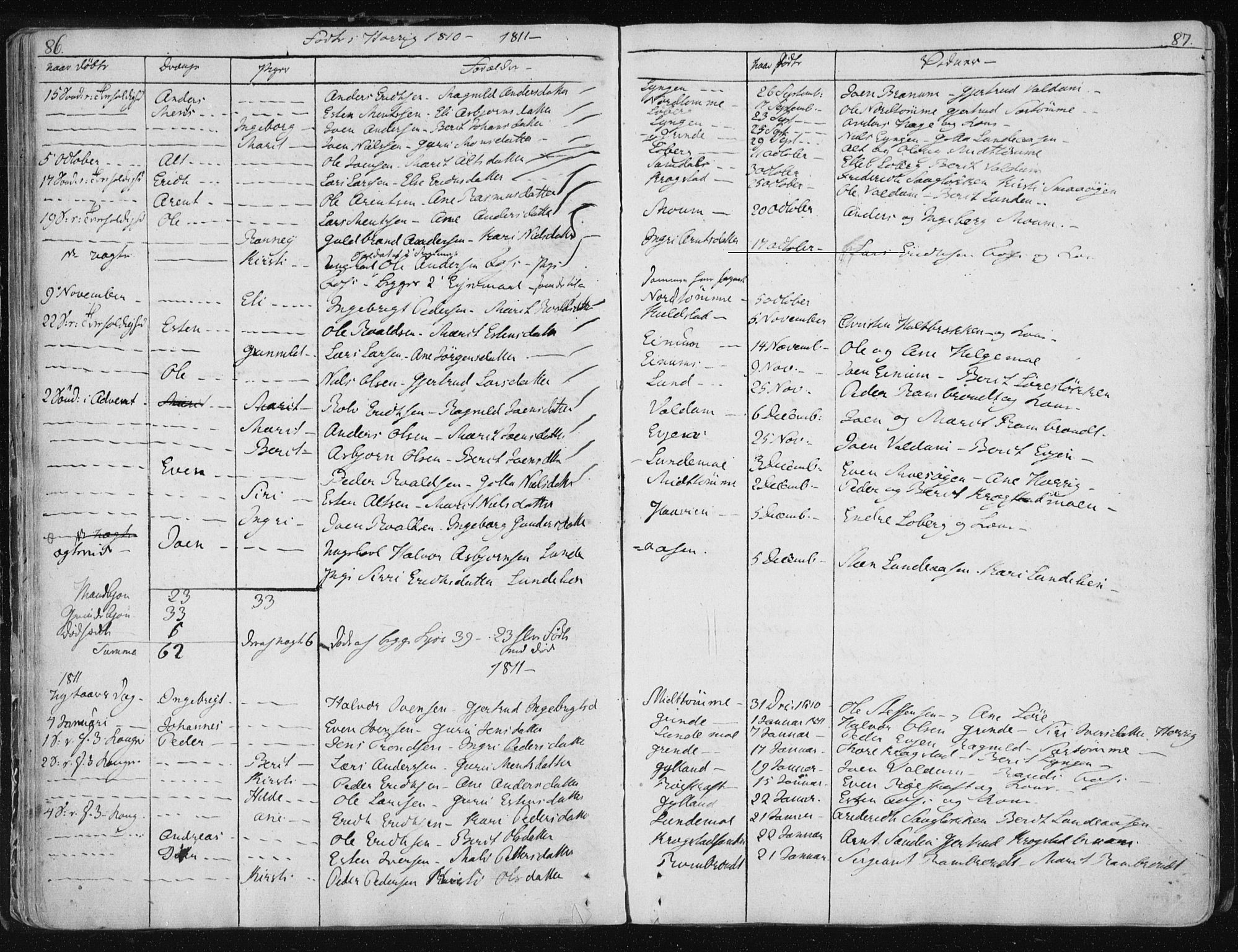 SAT, Ministerialprotokoller, klokkerbøker og fødselsregistre - Sør-Trøndelag, 687/L0993: Parish register (official) no. 687A03 /2, 1788-1815, p. 86-87