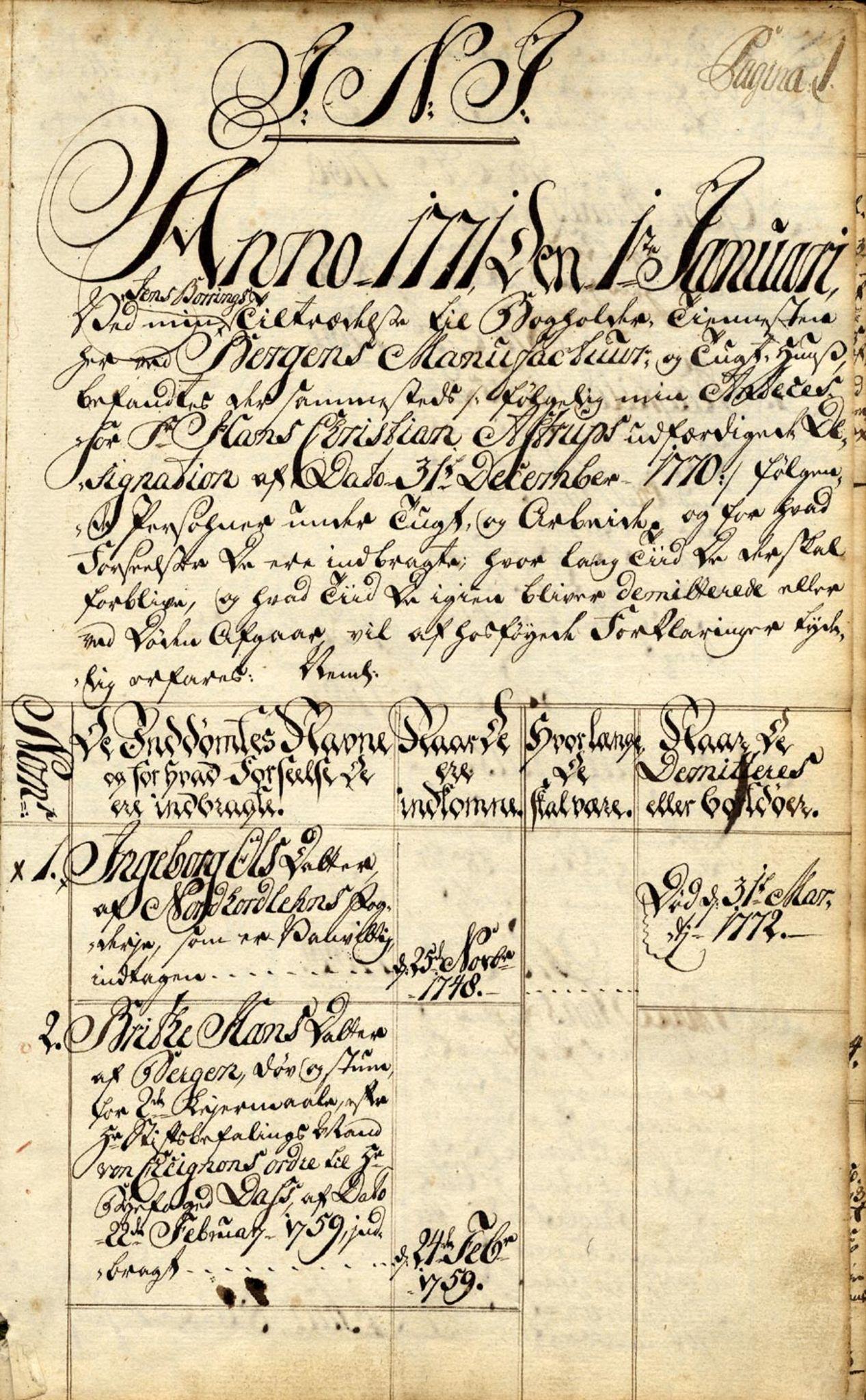 SAB, Bergen tukt- og manufakturhus, 1771-1776, p. 1