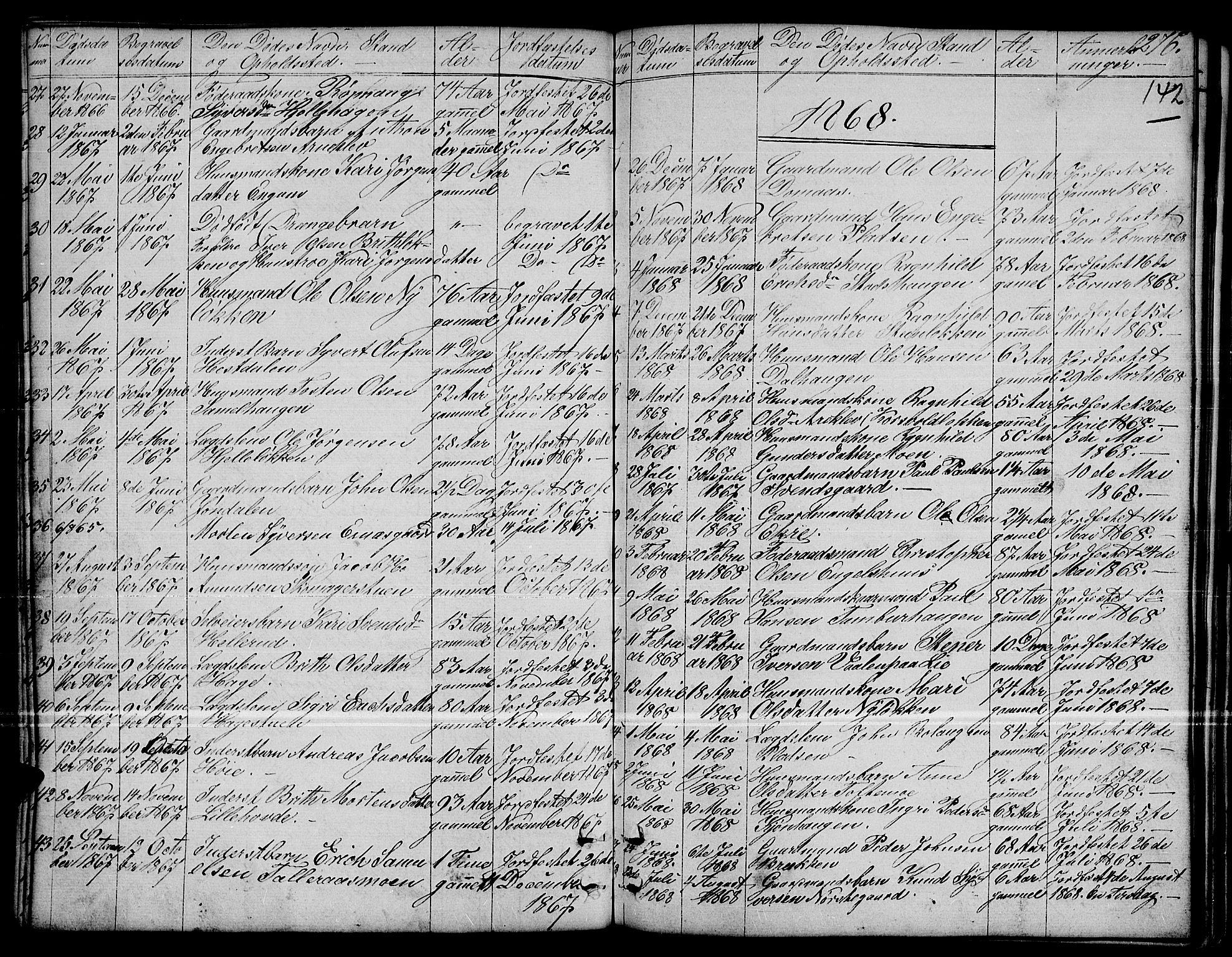 SAH, Dovre prestekontor, Parish register (copy) no. 1, 1862-1880, p. 276