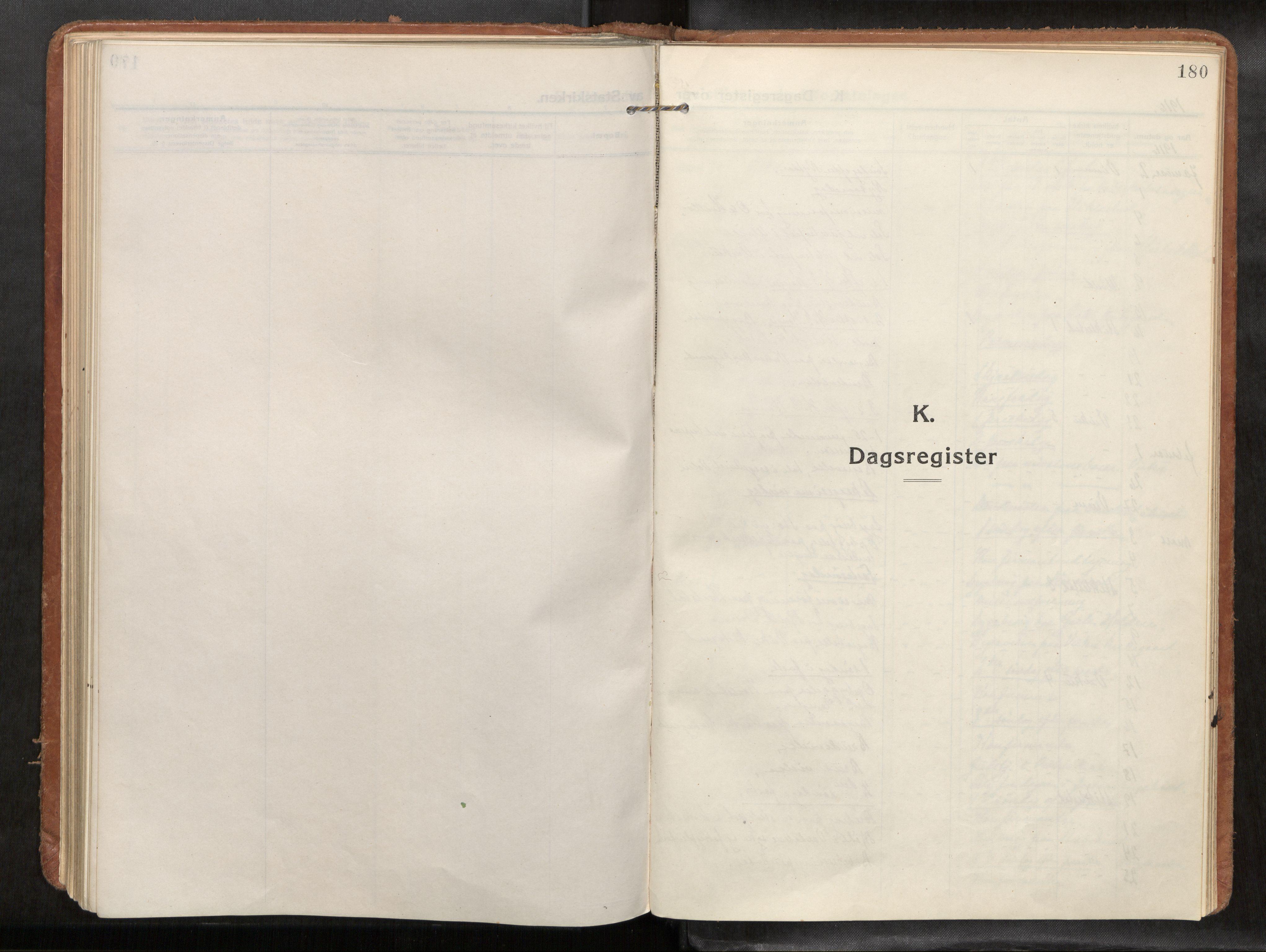 SAT, Verdal sokneprestkontor*, Parish register (official) no. 1, 1916-1928, p. 180