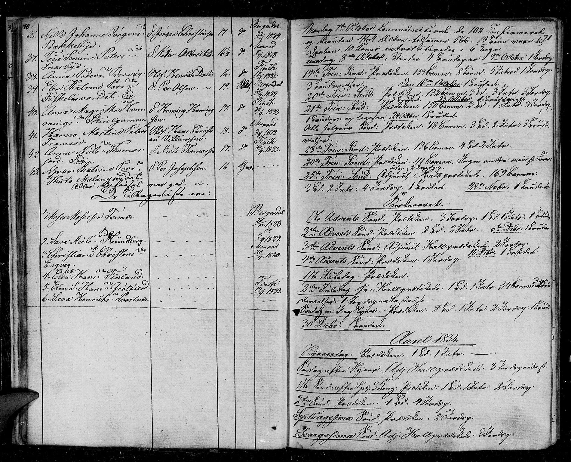 SATØ, Tromsø sokneprestkontor/stiftsprosti/domprosti, G/Ga/L0008kirke: Parish register (official) no. 8, 1829-1837, p. 70-71