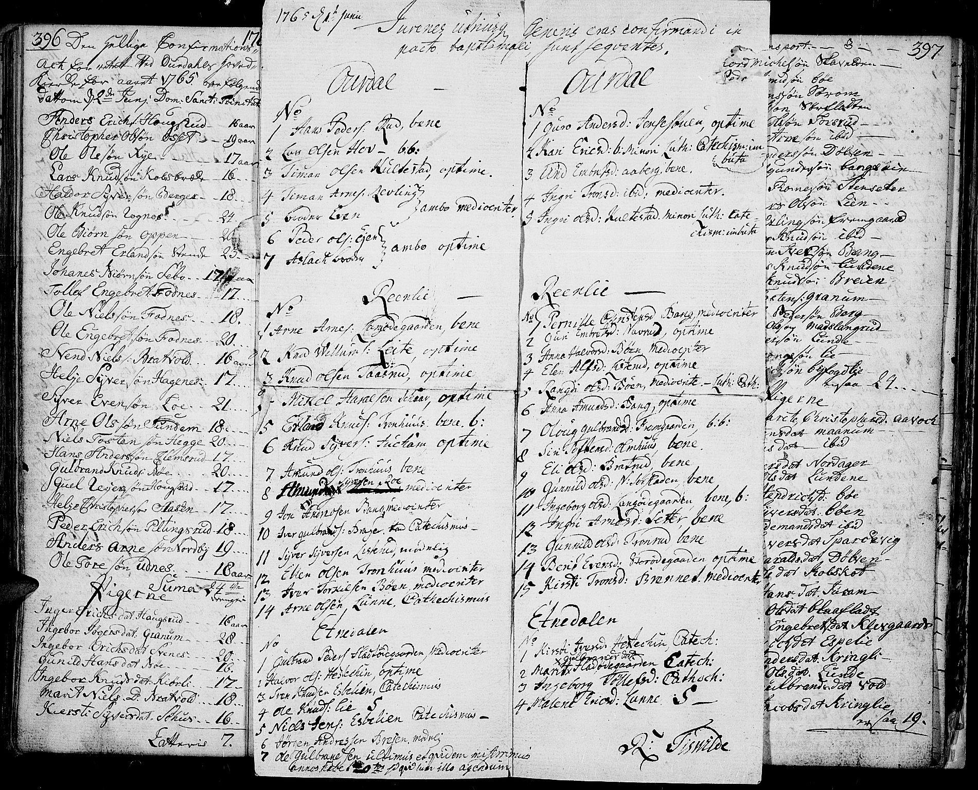 SAH, Aurdal prestekontor, Parish register (official) no. 5, 1763-1781, p. 396-397