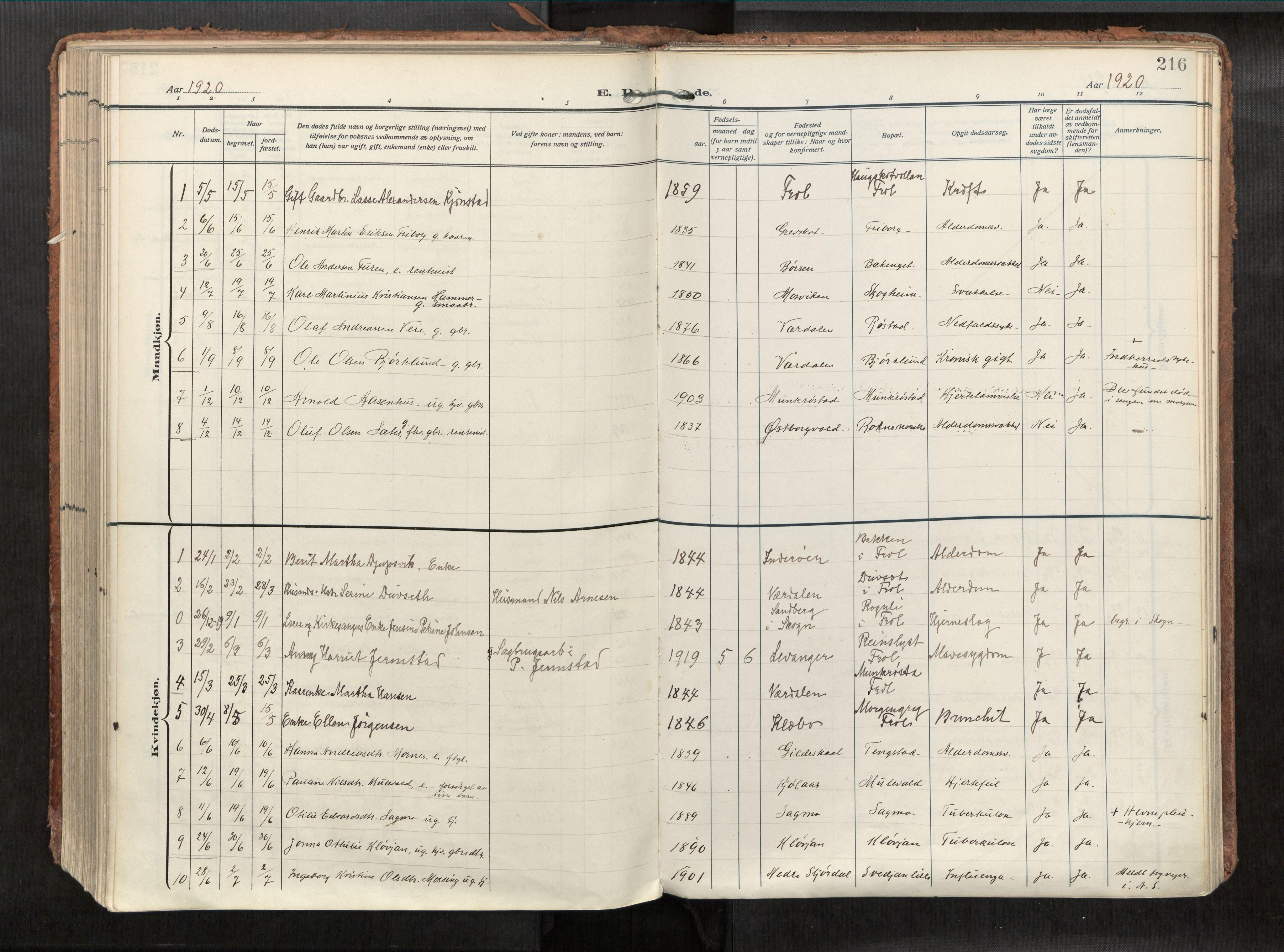 SAT, Levanger sokneprestkontor*, Parish register (official) no. 1, 1912-1935, p. 216