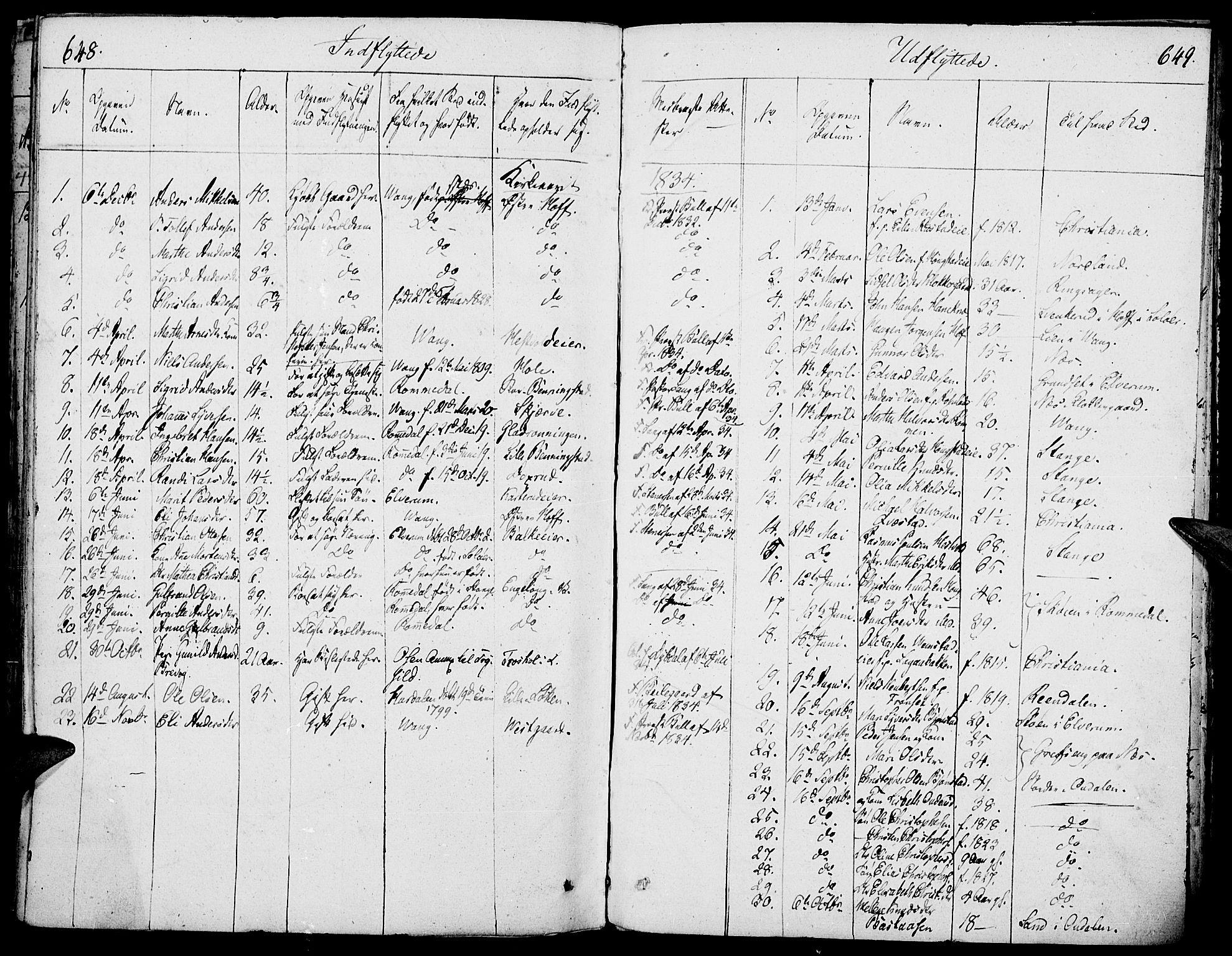 SAH, Løten prestekontor, K/Ka/L0006: Parish register (official) no. 6, 1832-1849, p. 648-649