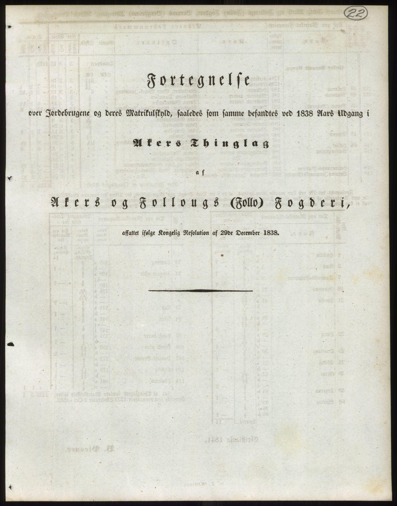 PUBL, Andre publikasjoner, -/Bind 2: Akershus amt, 1838, p. 38