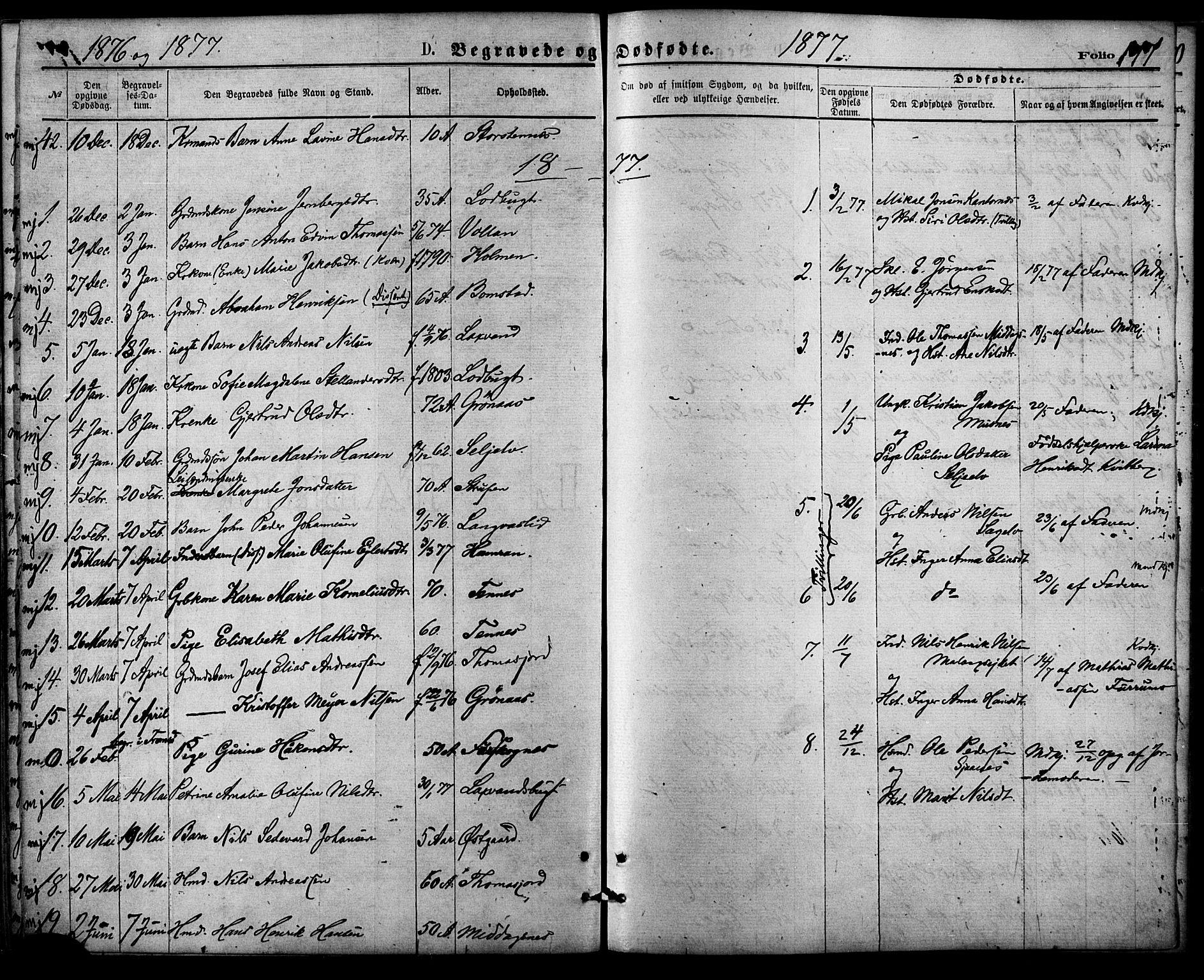 SATØ, Balsfjord sokneprestembete, Parish register (official) no. 4, 1871-1883, p. 177