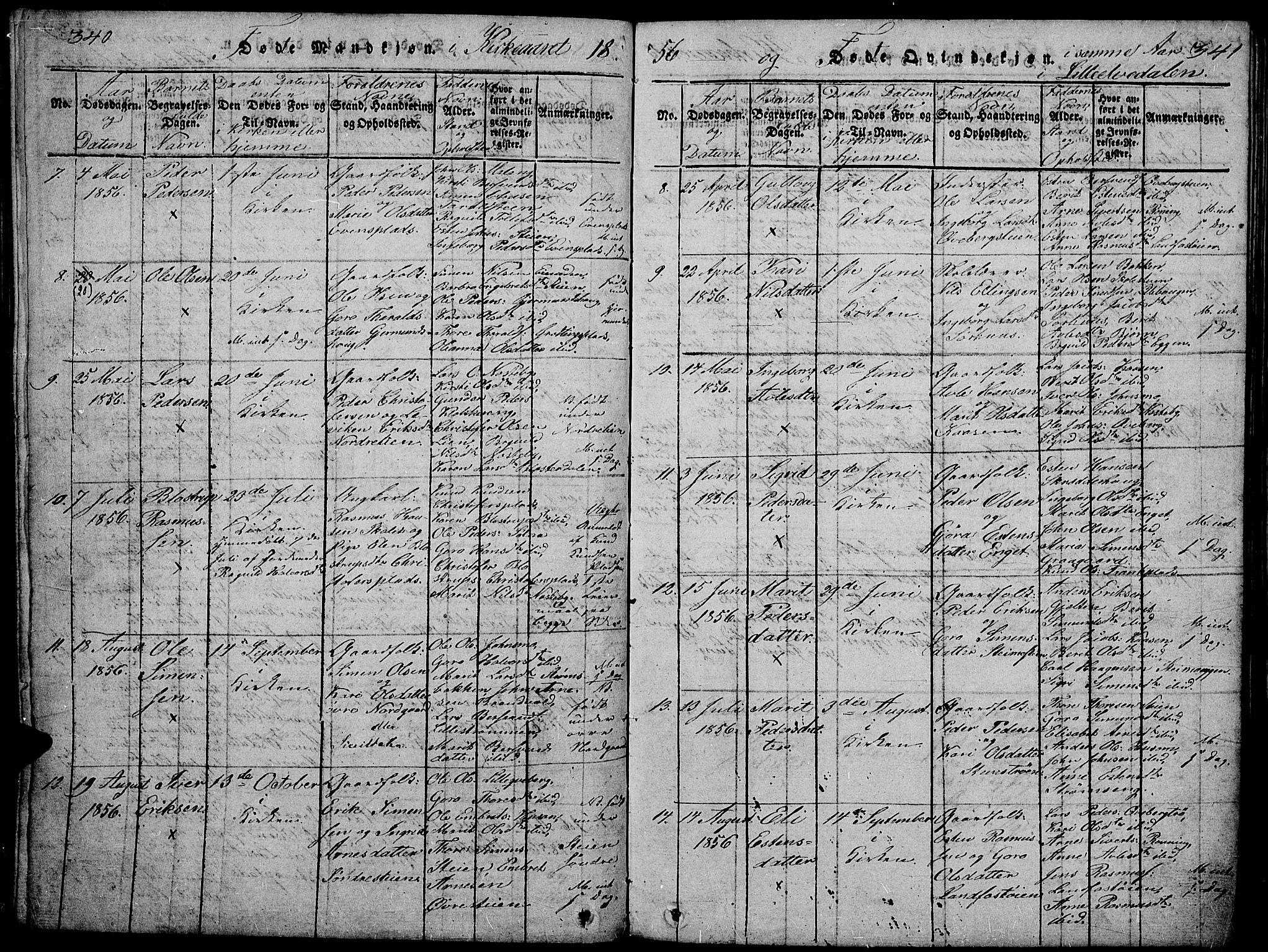 SAH, Tynset prestekontor, Parish register (copy) no. 2, 1814-1862, p. 340-341