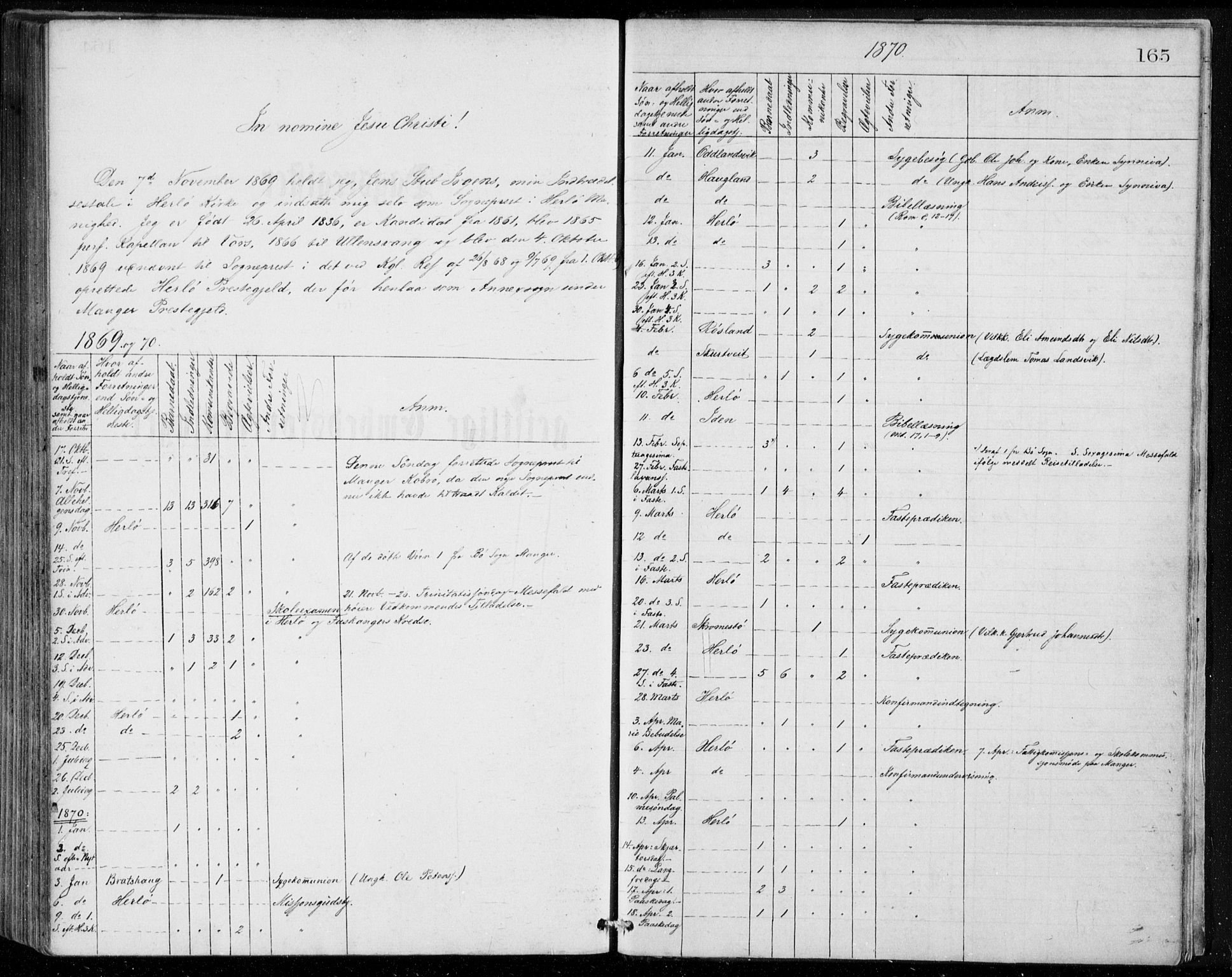 SAB, Herdla Sokneprestembete, H/Haa: Parish register (official) no. A 2, 1869-1877, p. 165