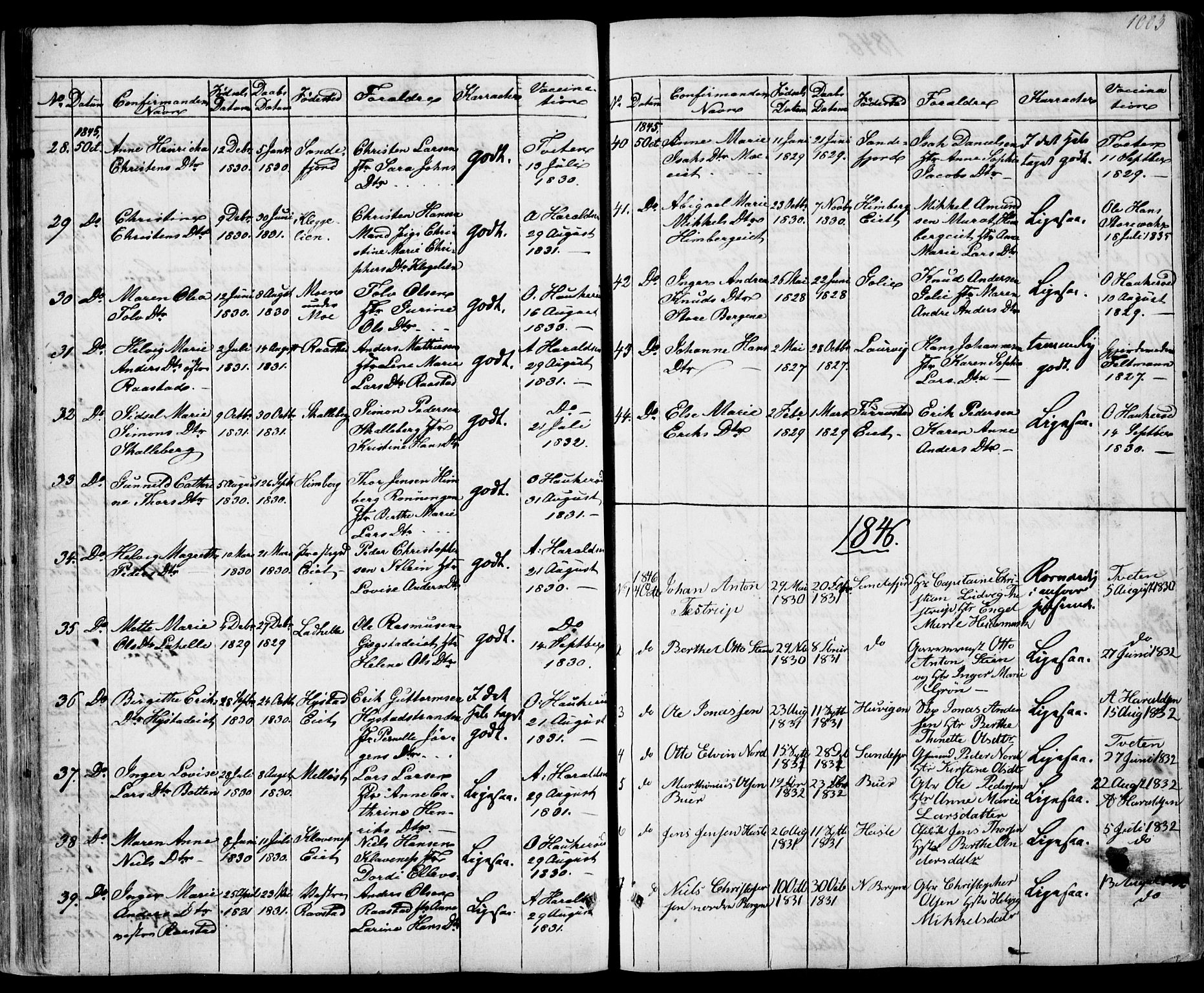 SAKO, Sandar kirkebøker, F/Fa/L0005: Parish register (official) no. 5, 1832-1847, p. 1002-1003