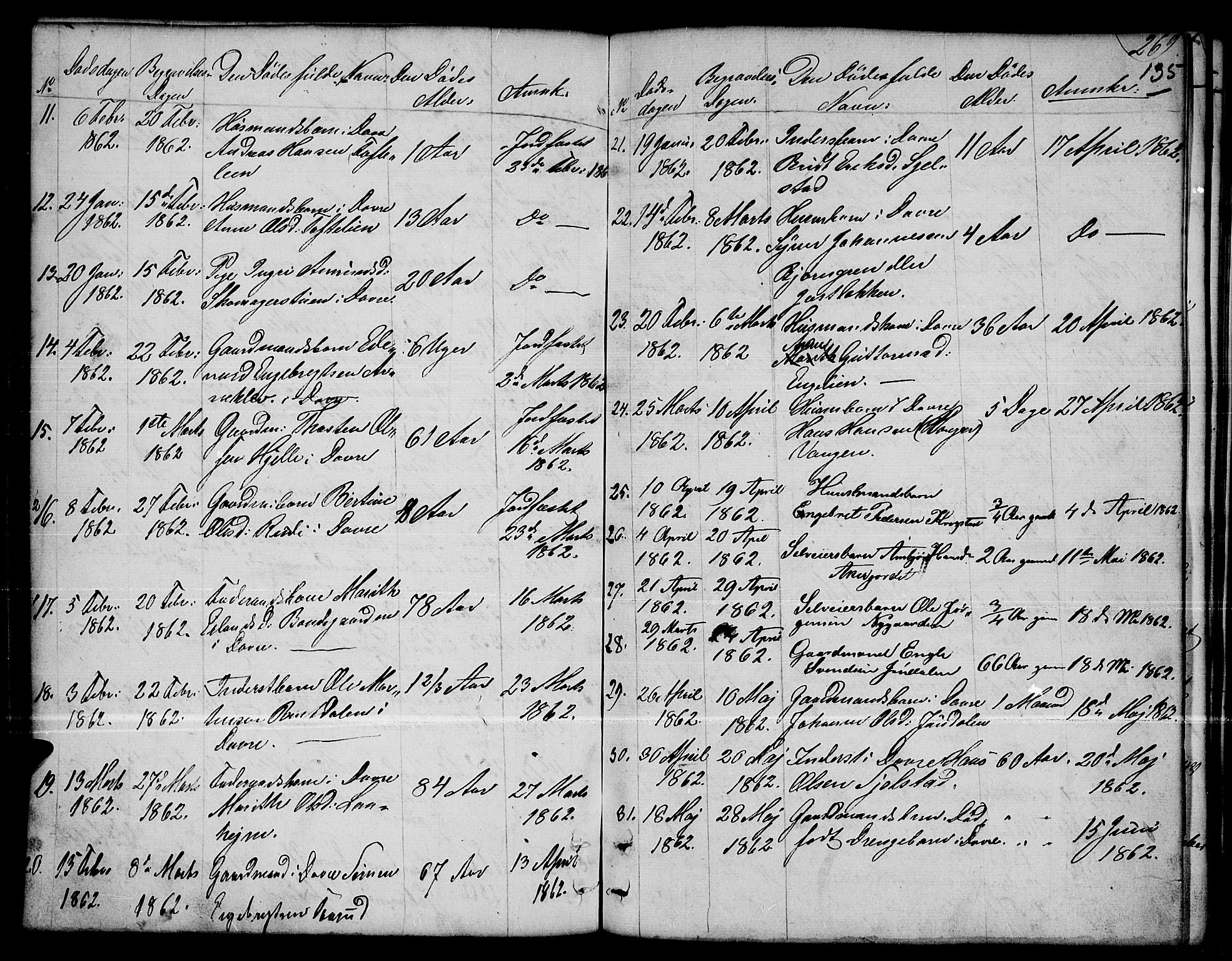 SAH, Dovre prestekontor, Parish register (copy) no. 1, 1862-1880, p. 269