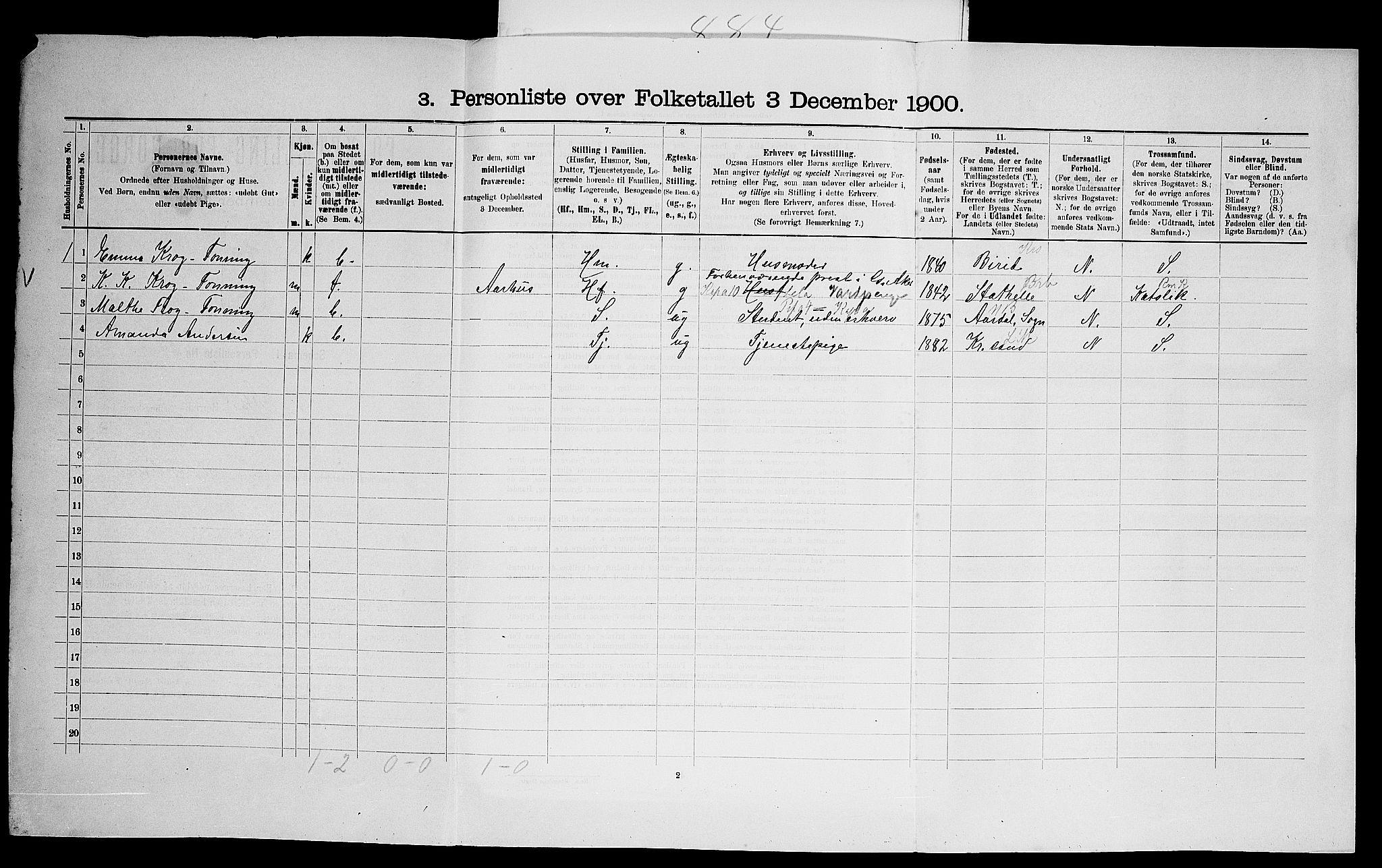 SAO, 1900 census for Aker, 1900