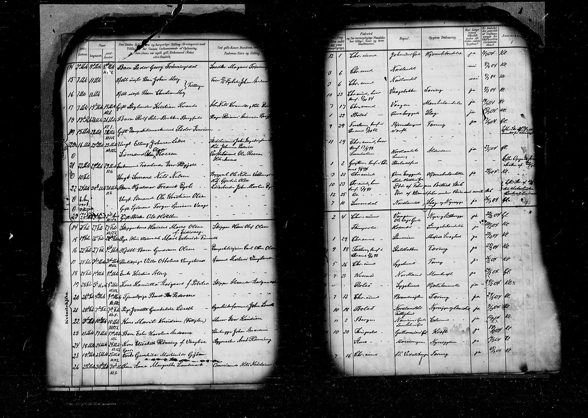 SAT, Arkivreferanse ukjent*, Parish register (official) no. 6e, 1901-1916, p. 27