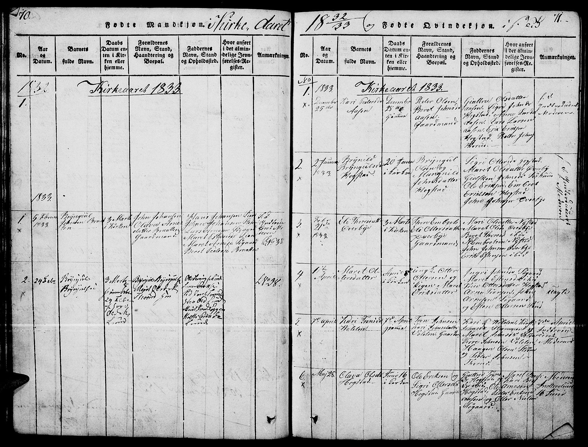 SAH, Tynset prestekontor, Parish register (copy) no. 4, 1814-1879, p. 70-71