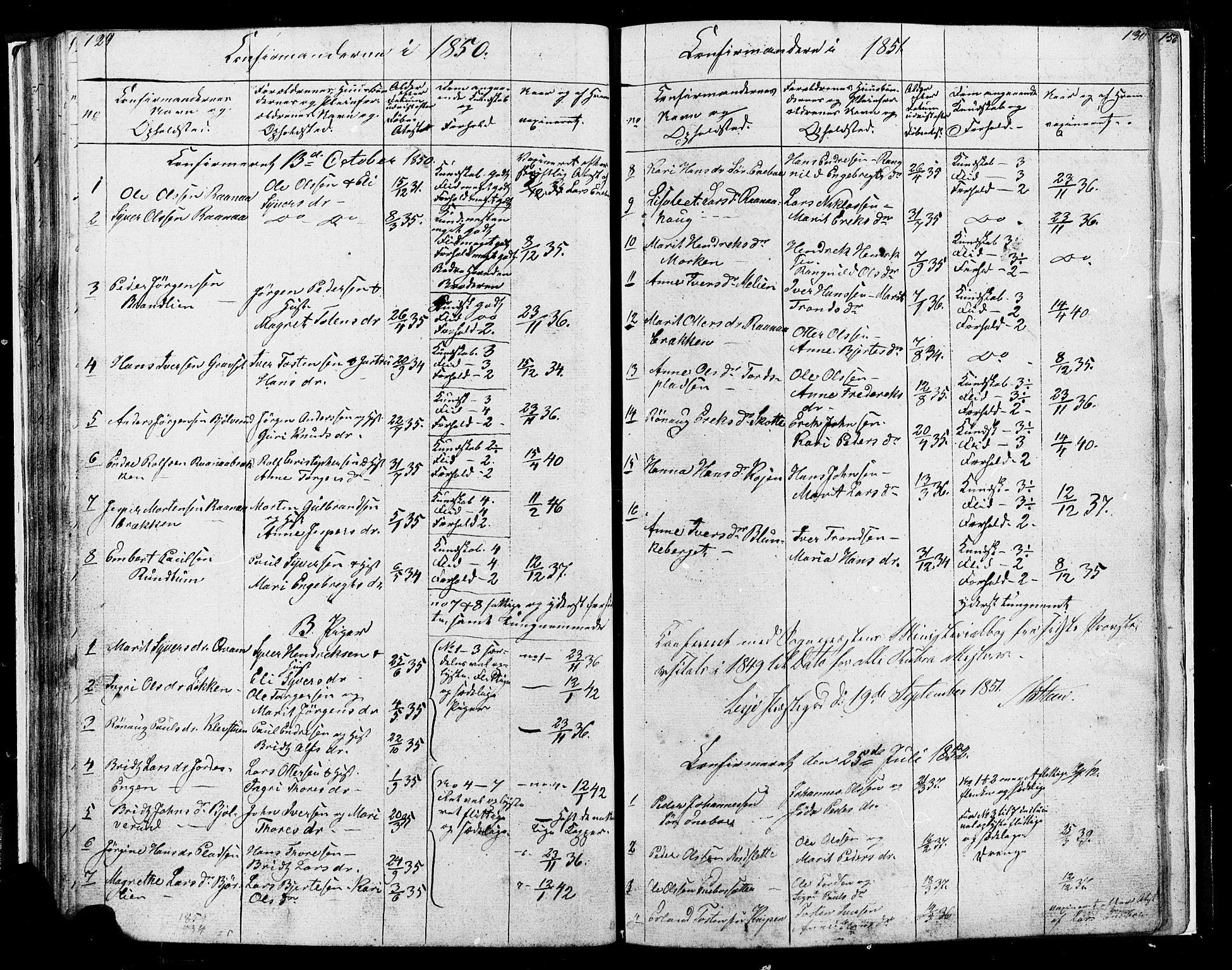 SAH, Lesja prestekontor, Parish register (copy) no. 4, 1842-1871, p. 129-130