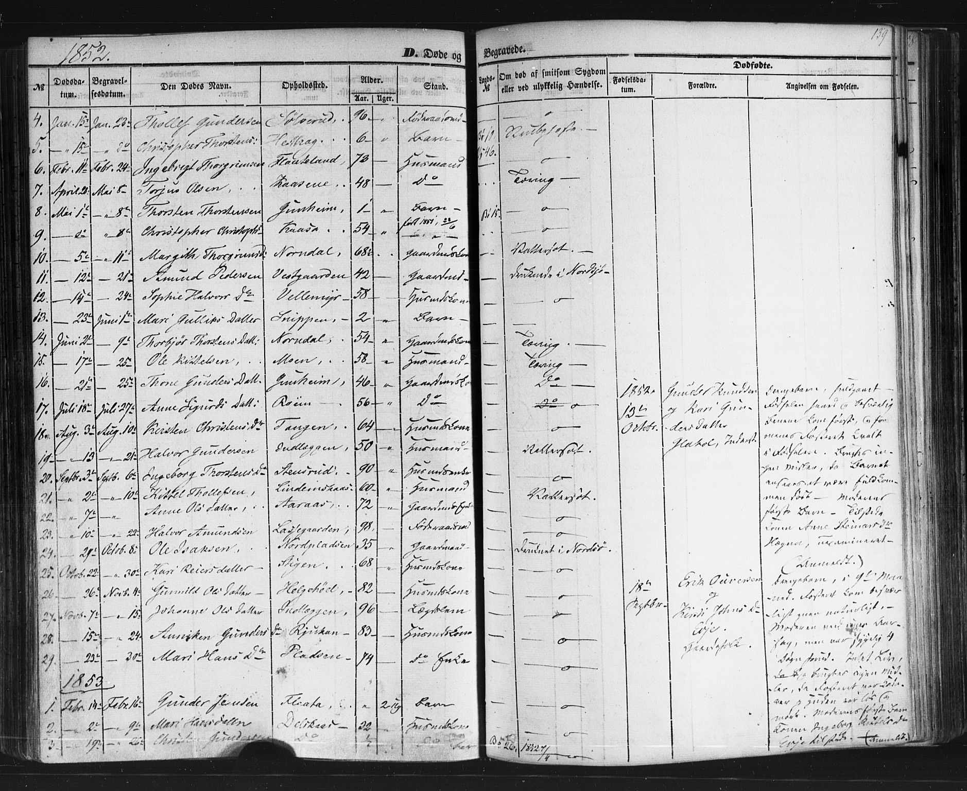 SAKO, Sauherad kirkebøker, F/Fb/L0001: Parish register (official) no. II 1, 1851-1877, p. 139