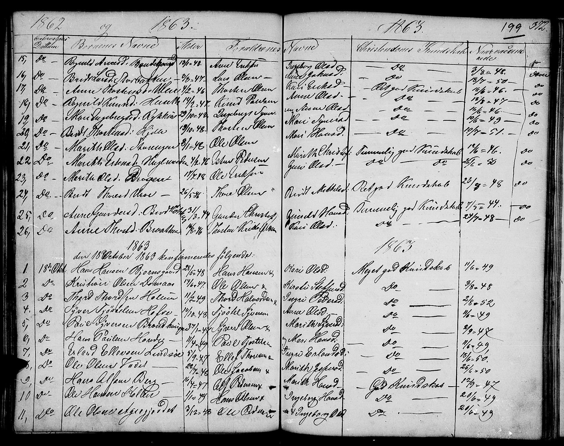 SAH, Dovre prestekontor, Parish register (copy) no. 1, 1862-1880, p. 372