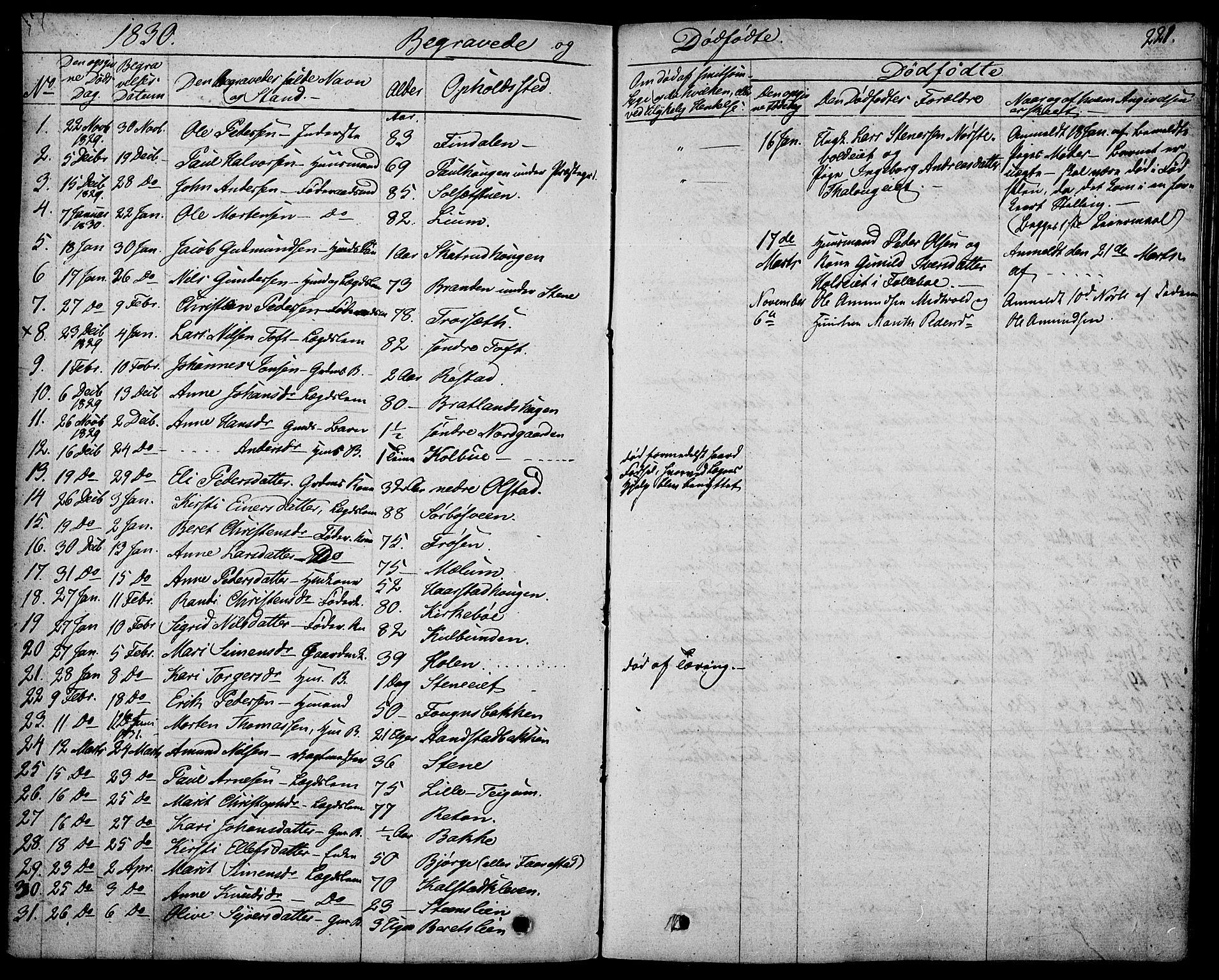SAH, Gausdal prestekontor, Parish register (official) no. 6, 1830-1839, p. 221