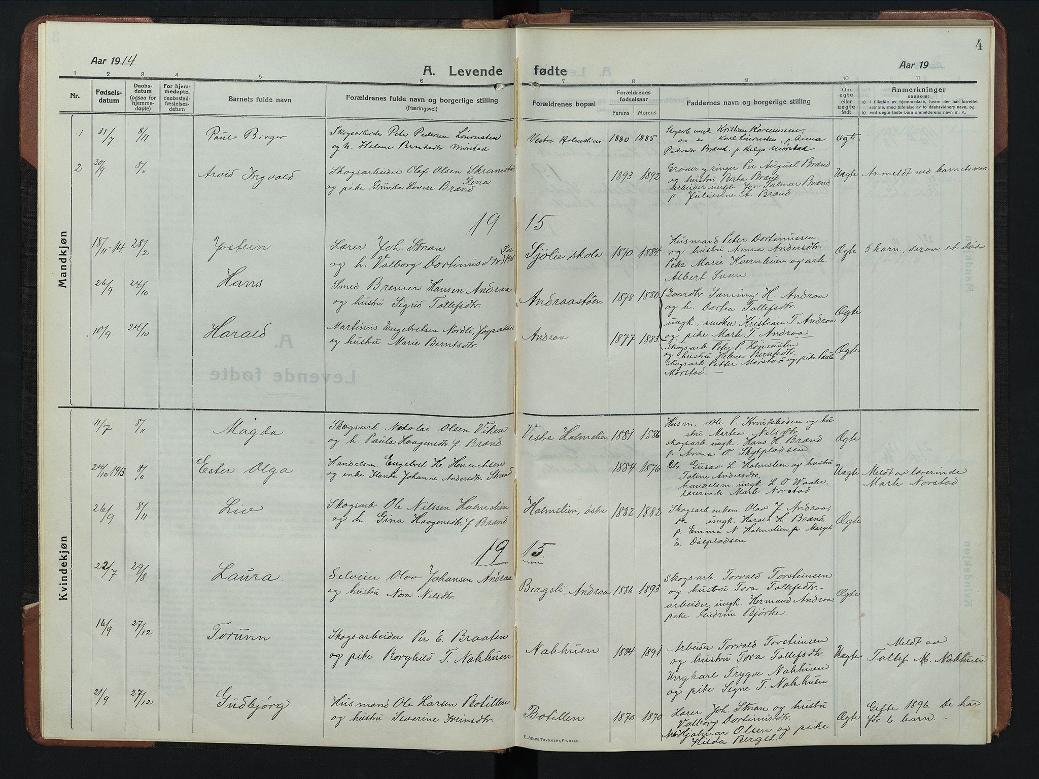 SAH, Rendalen prestekontor, H/Ha/Hab/L0008: Parish register (copy) no. 8, 1914-1948, p. 4