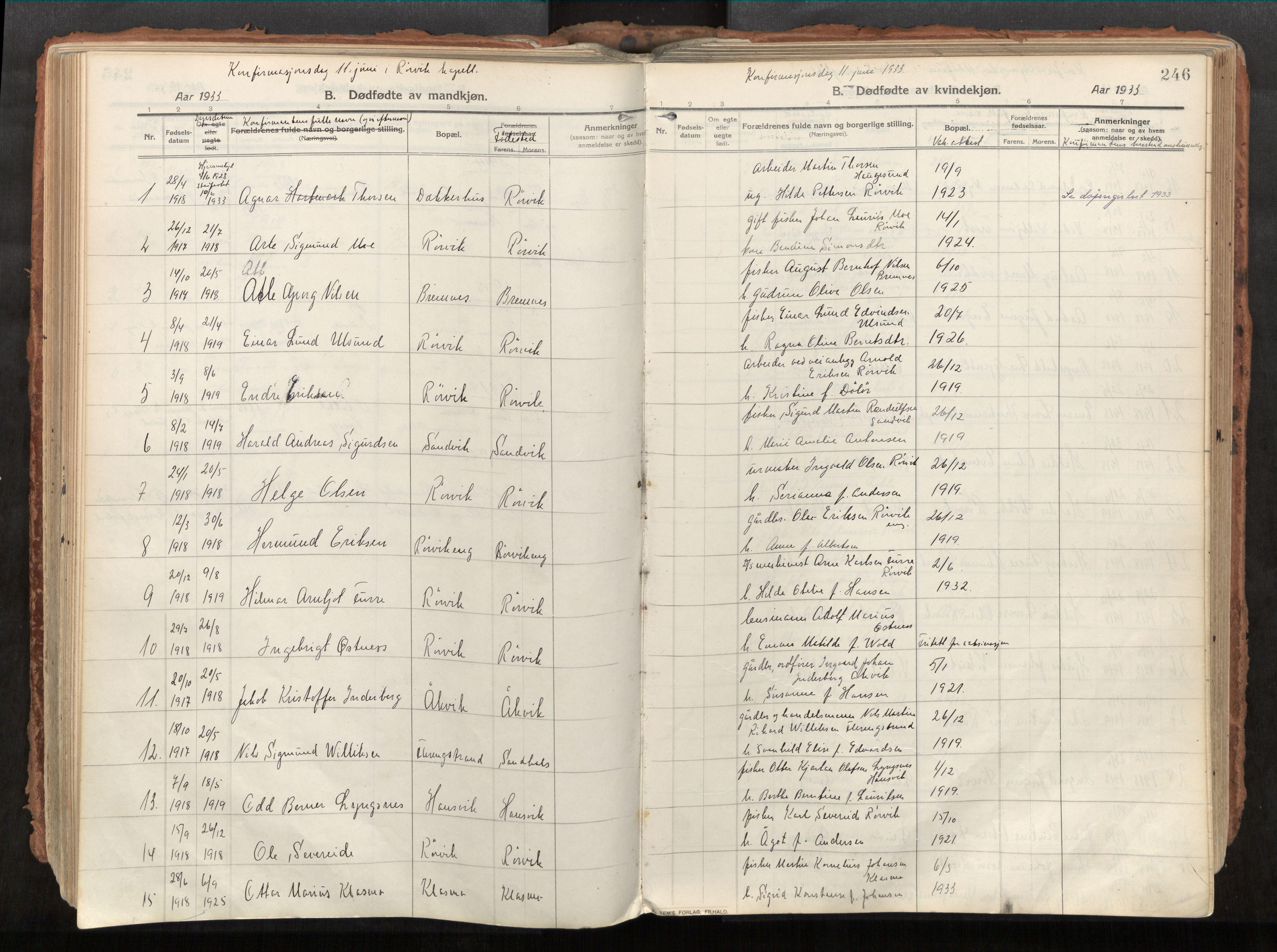 SAT, Vikna sokneprestkontor*, Parish register (official) no. 1, 1913-1934, p. 246