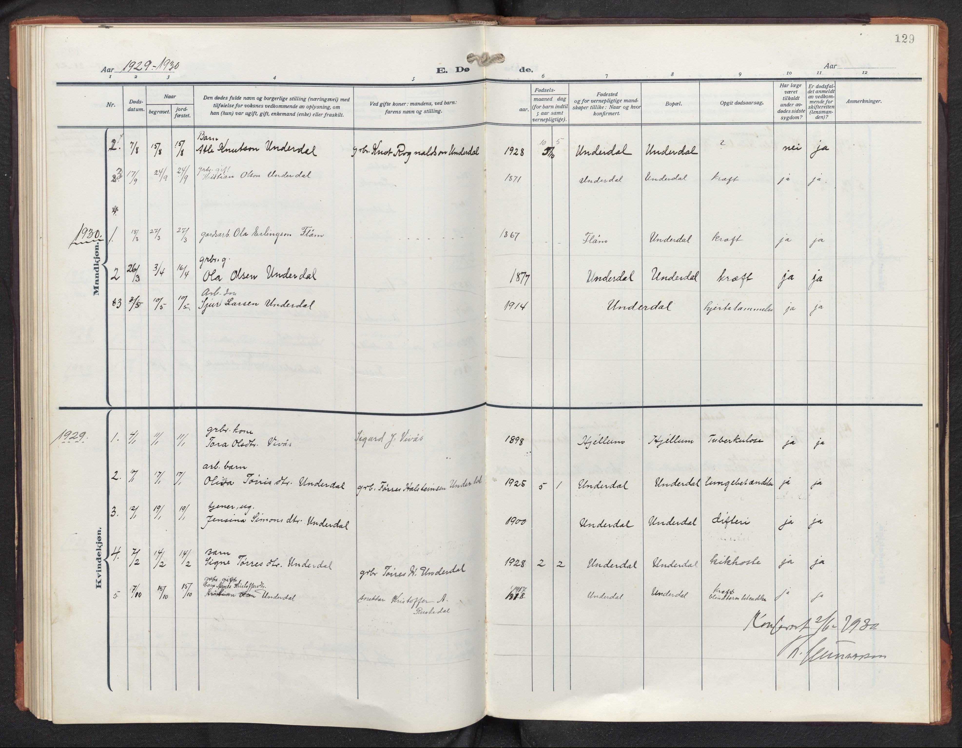 SAB, Aurland sokneprestembete, H/Hb/Hbd/L0003: Parish register (copy) no. D 3, 1920-1968, p. 128b-129a