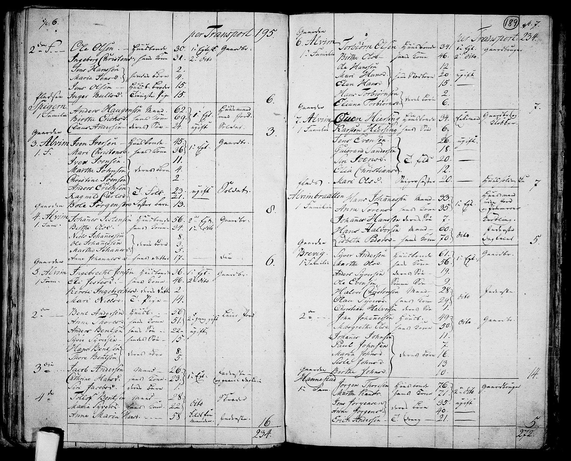 RA, 1801 census for 0130P Tune, 1801, p. 188b-189a
