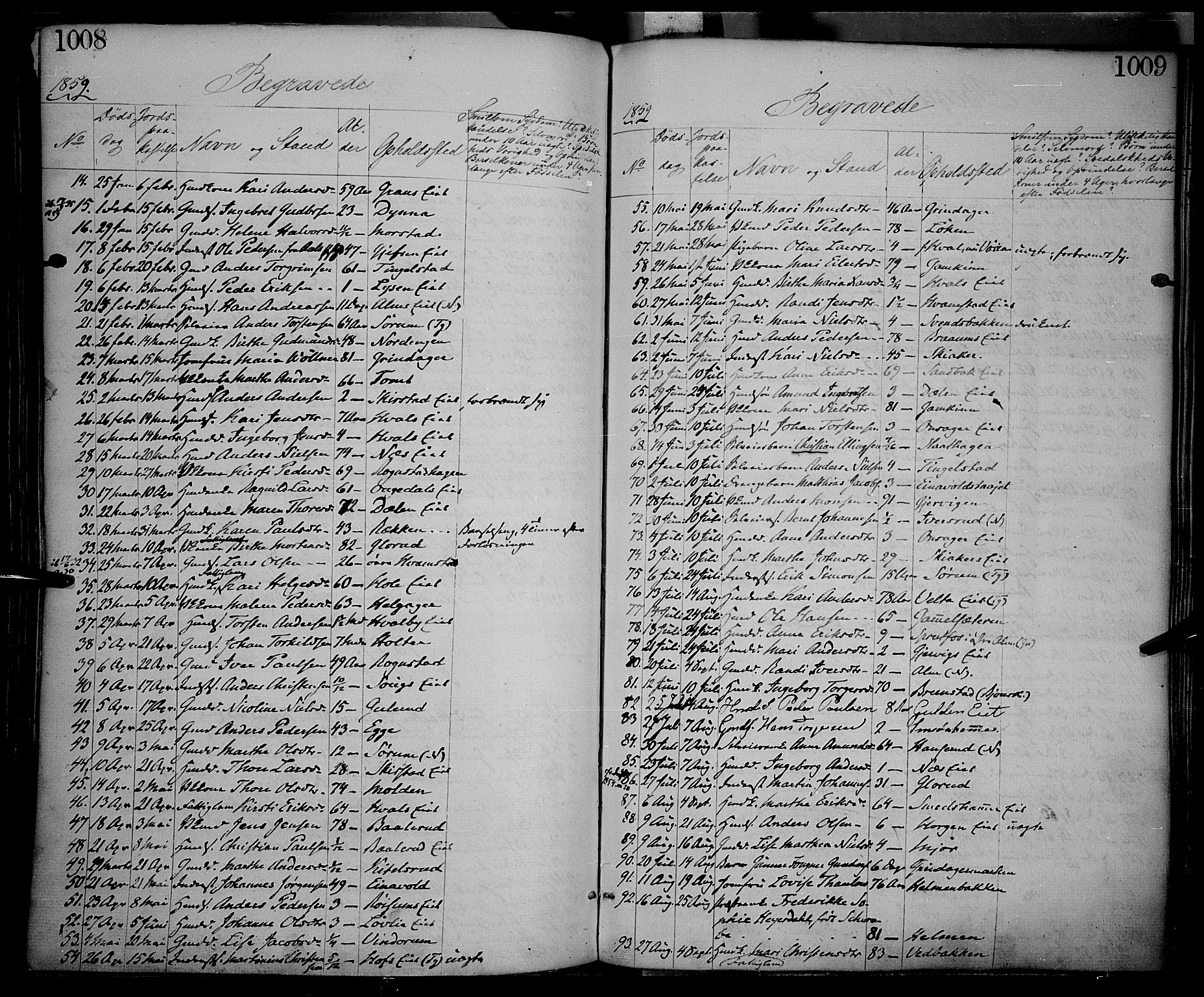 SAH, Gran prestekontor, Parish register (official) no. 12, 1856-1874, p. 1008-1009