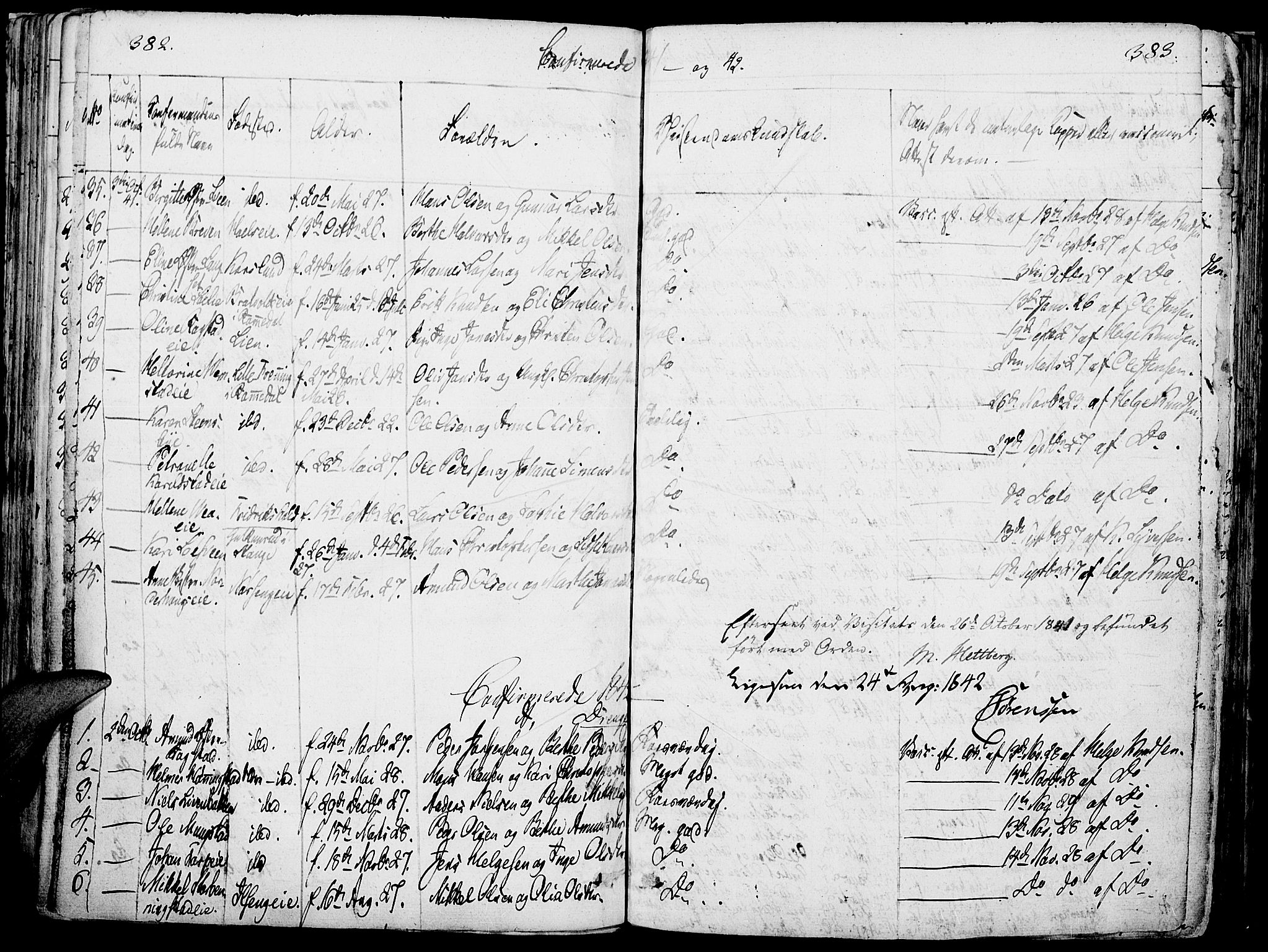 SAH, Løten prestekontor, K/Ka/L0006: Parish register (official) no. 6, 1832-1849, p. 382-383