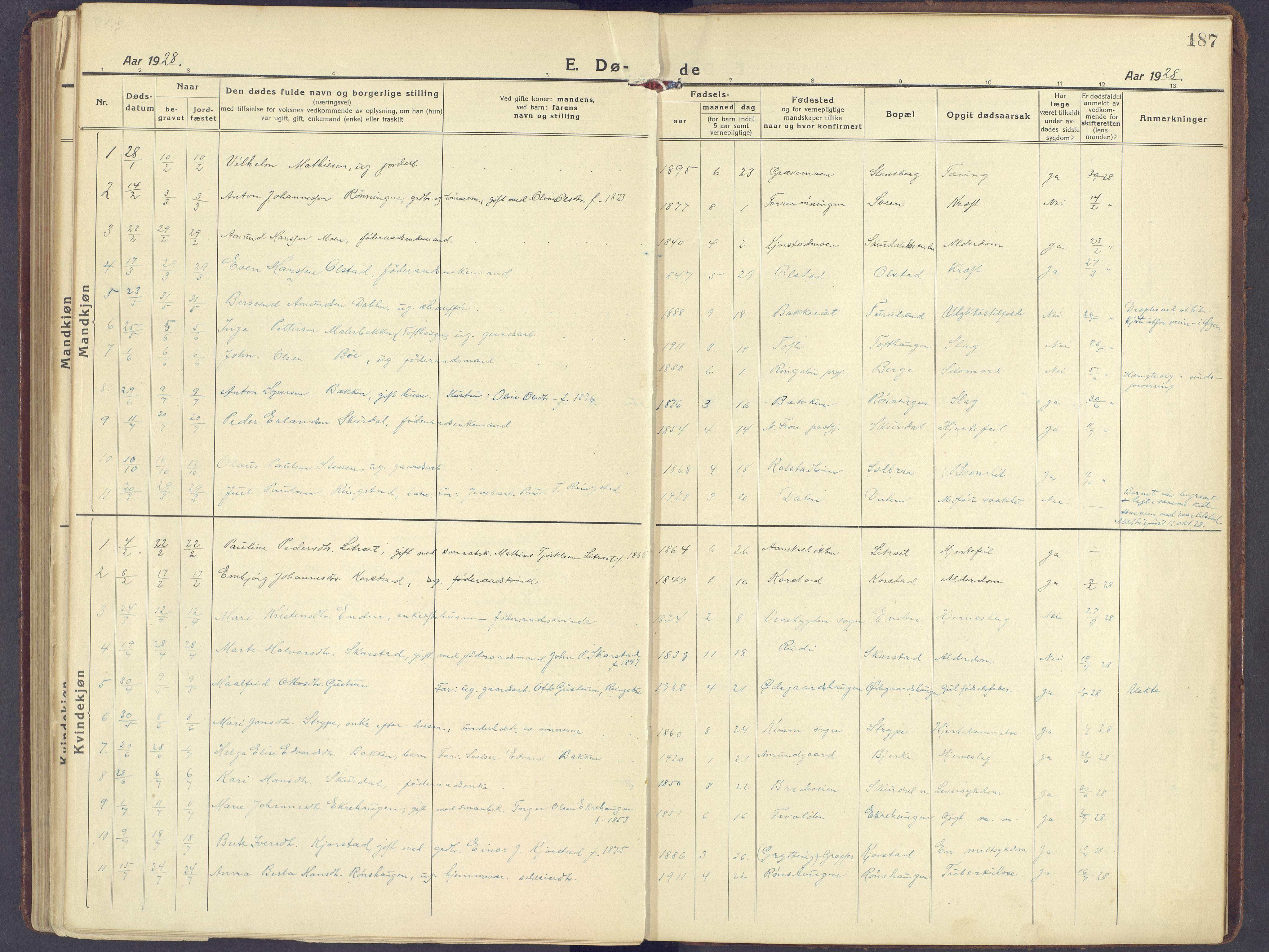 SAH, Sør-Fron prestekontor, H/Ha/Haa/L0005: Parish register (official) no. 5, 1920-1933, p. 187