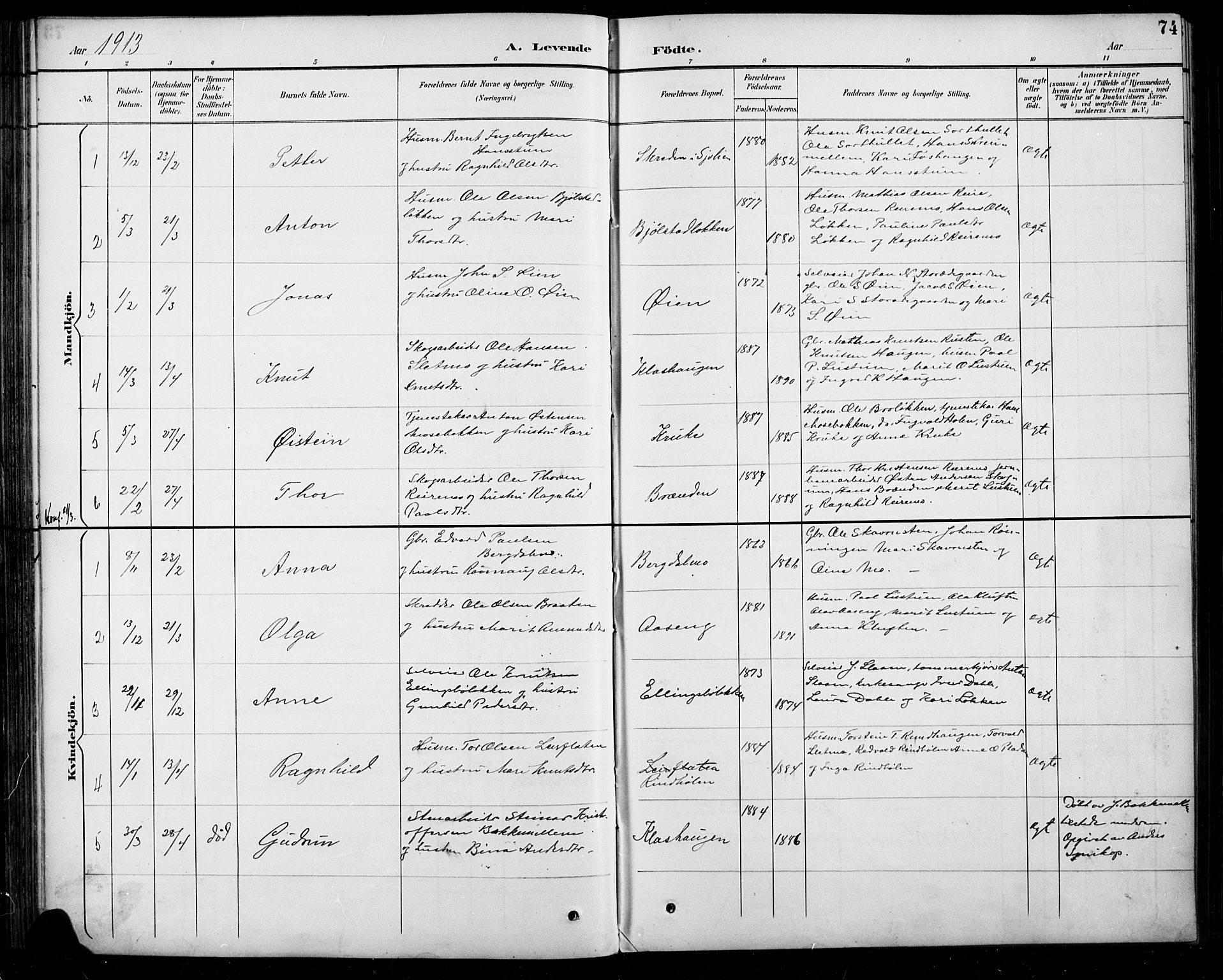 SAH, Sel prestekontor, Parish register (copy) no. 5, 1894-1923, p. 74