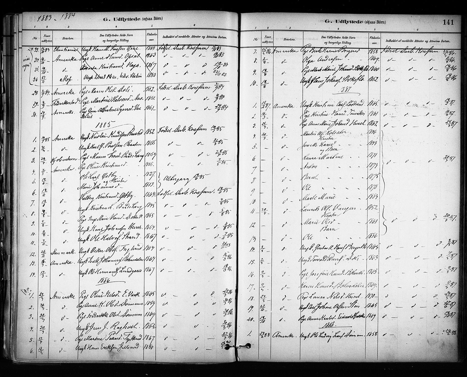 SAO, Eidsvoll prestekontor Kirkebøker, F/Fa/L0003: Parish register (official) no. I 3, 1882-1895, p. 141