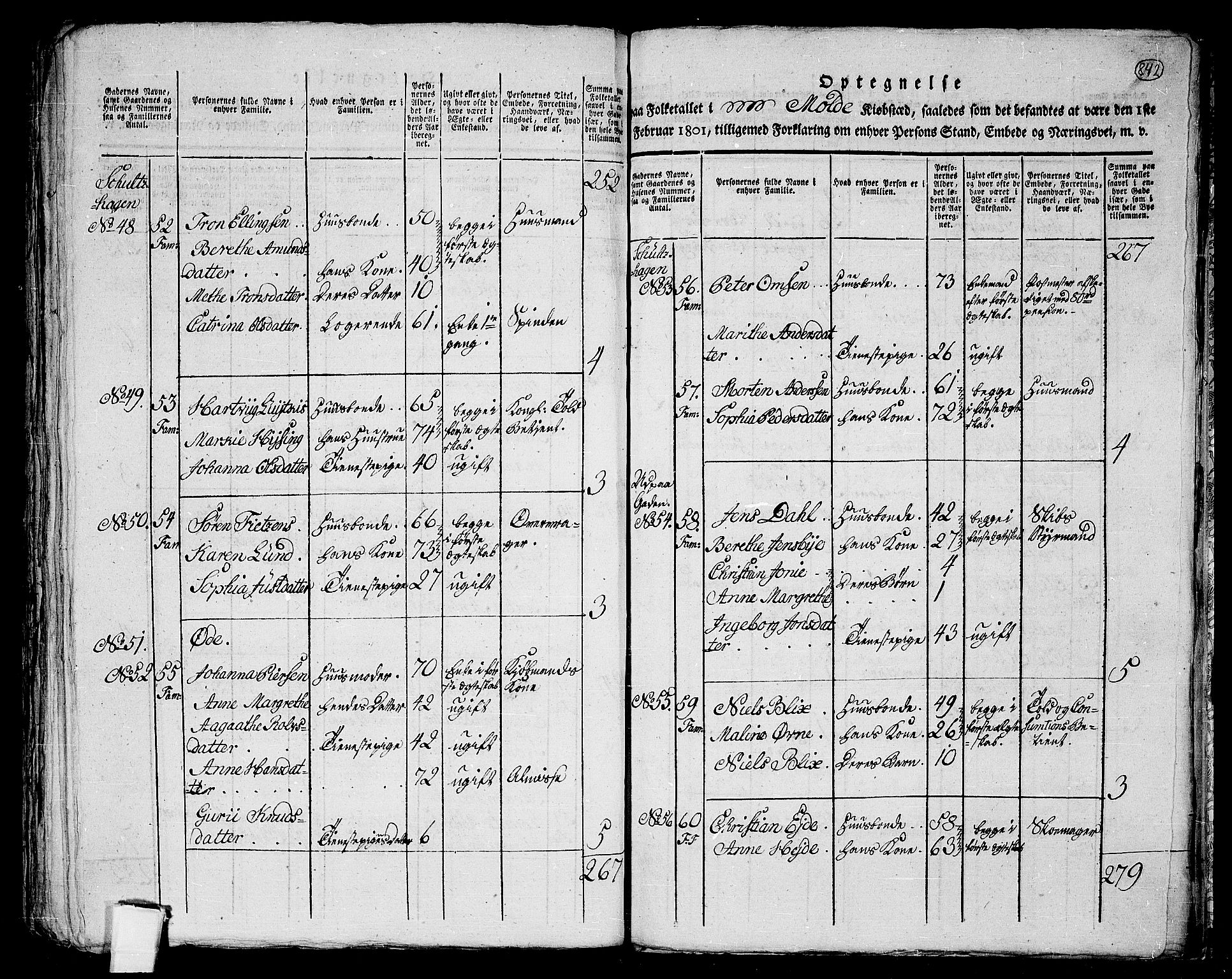 RA, 1801 census for 1544P Bolsøy, 1801, p. 841b-842a