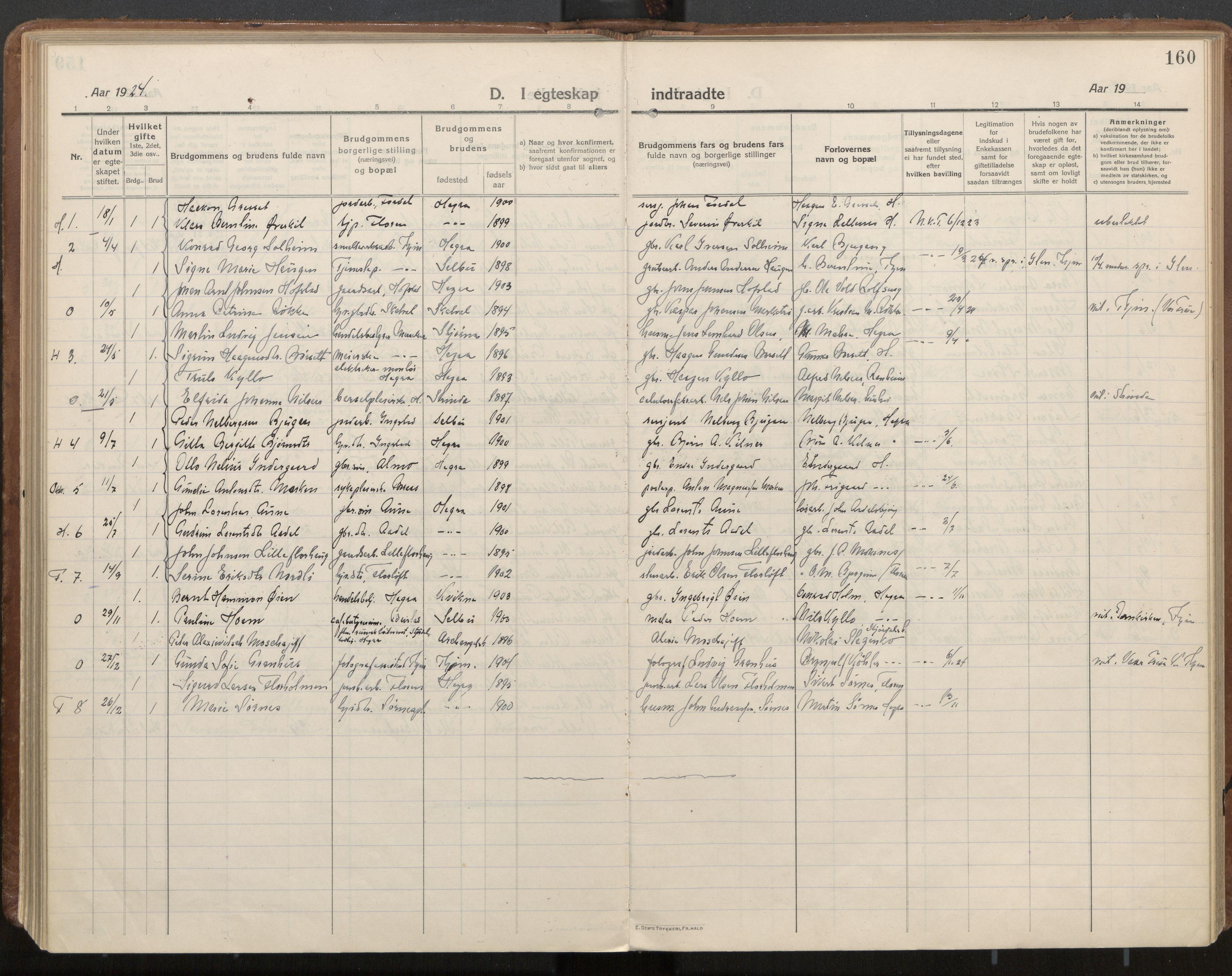 SAT, Ministerialprotokoller, klokkerbøker og fødselsregistre - Nord-Trøndelag, 703/L0037: Parish register (official) no. 703A10, 1915-1932, p. 160