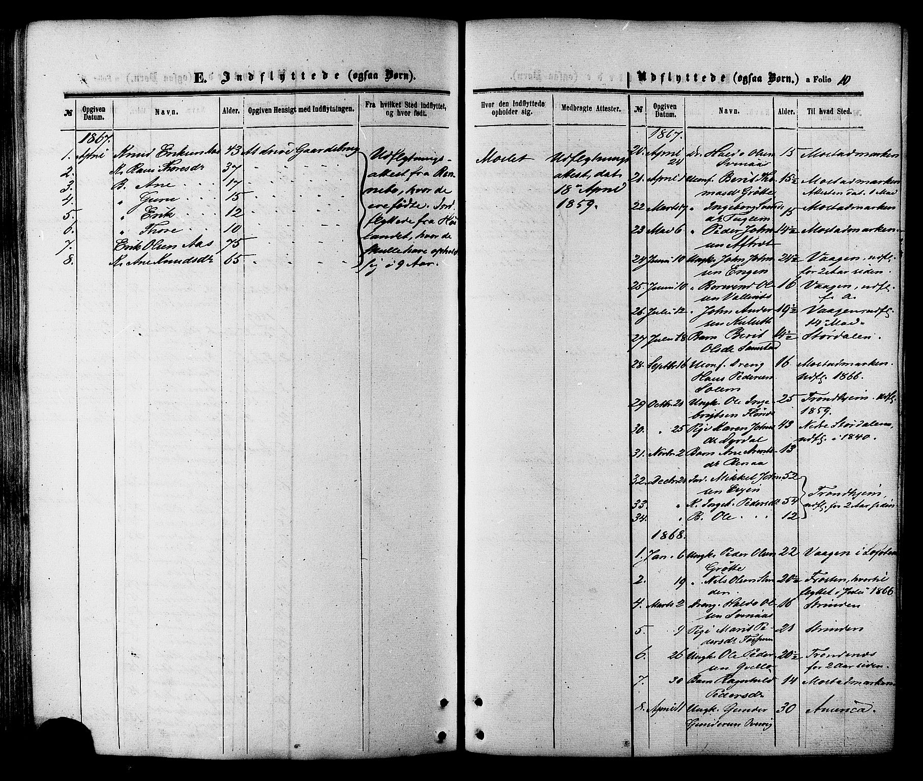 SAT, Ministerialprotokoller, klokkerbøker og fødselsregistre - Sør-Trøndelag, 695/L1147: Parish register (official) no. 695A07, 1860-1877, p. 10